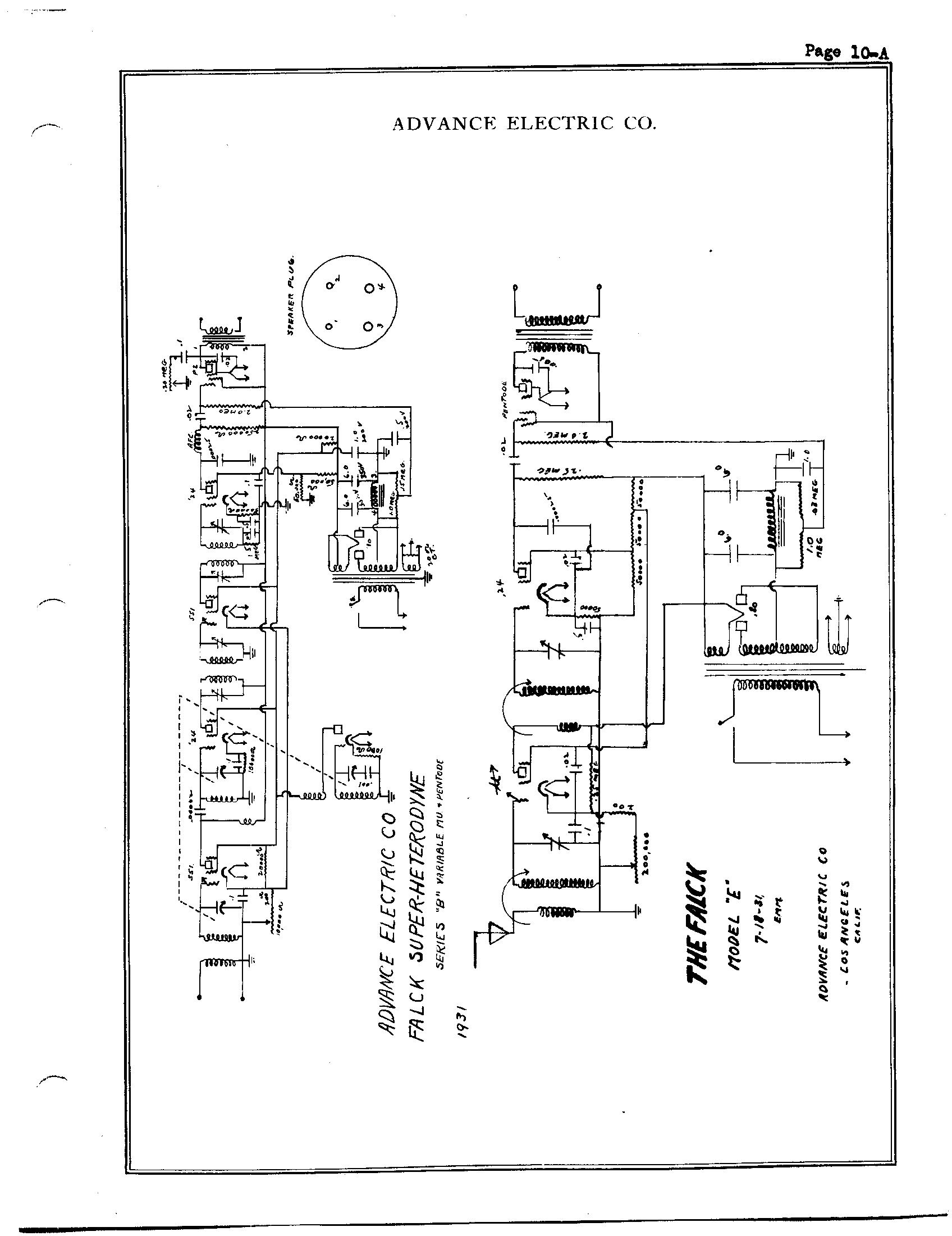 Page 1 (35.15 KB) Rider Manual Volume 2