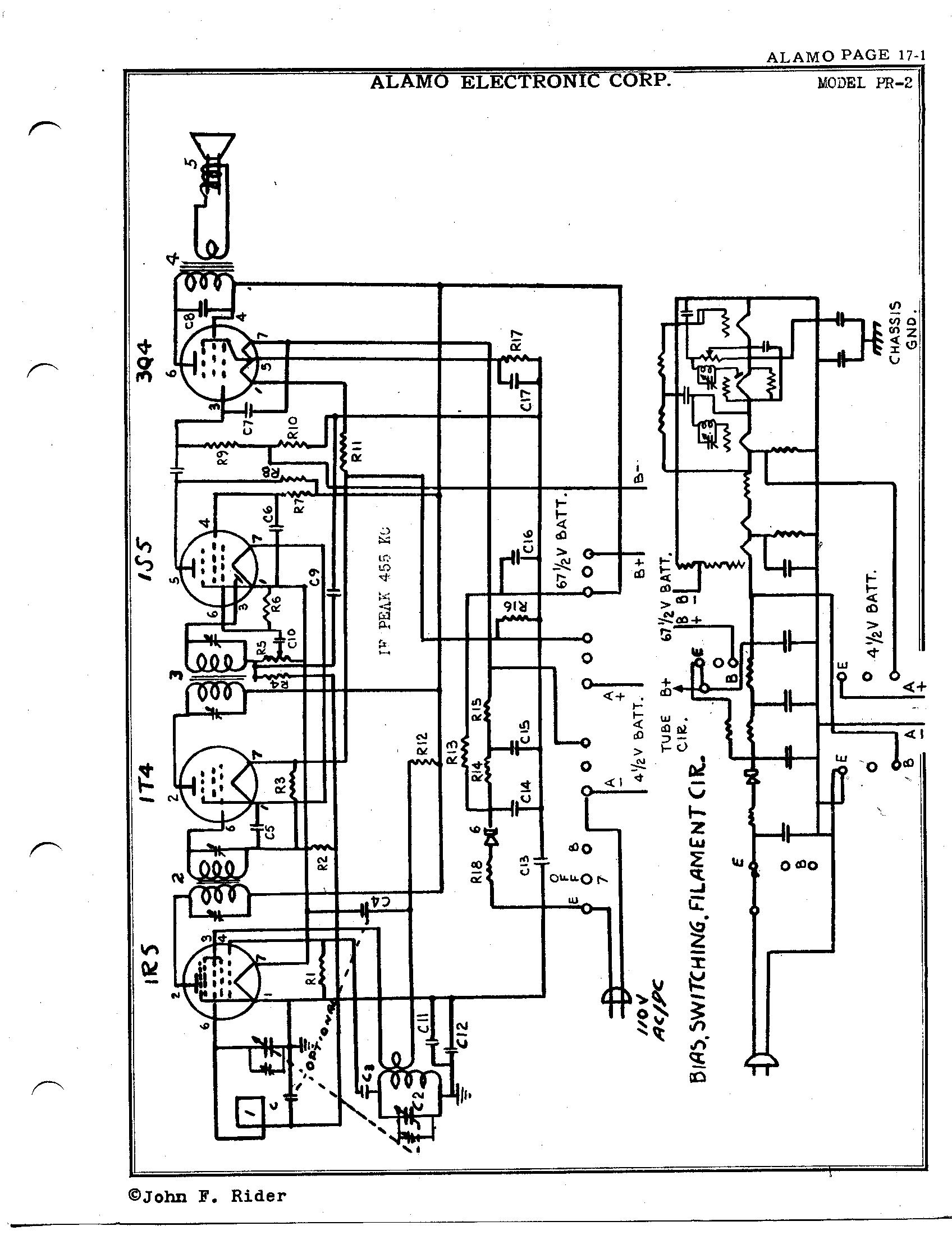alamo electronics corp  pr