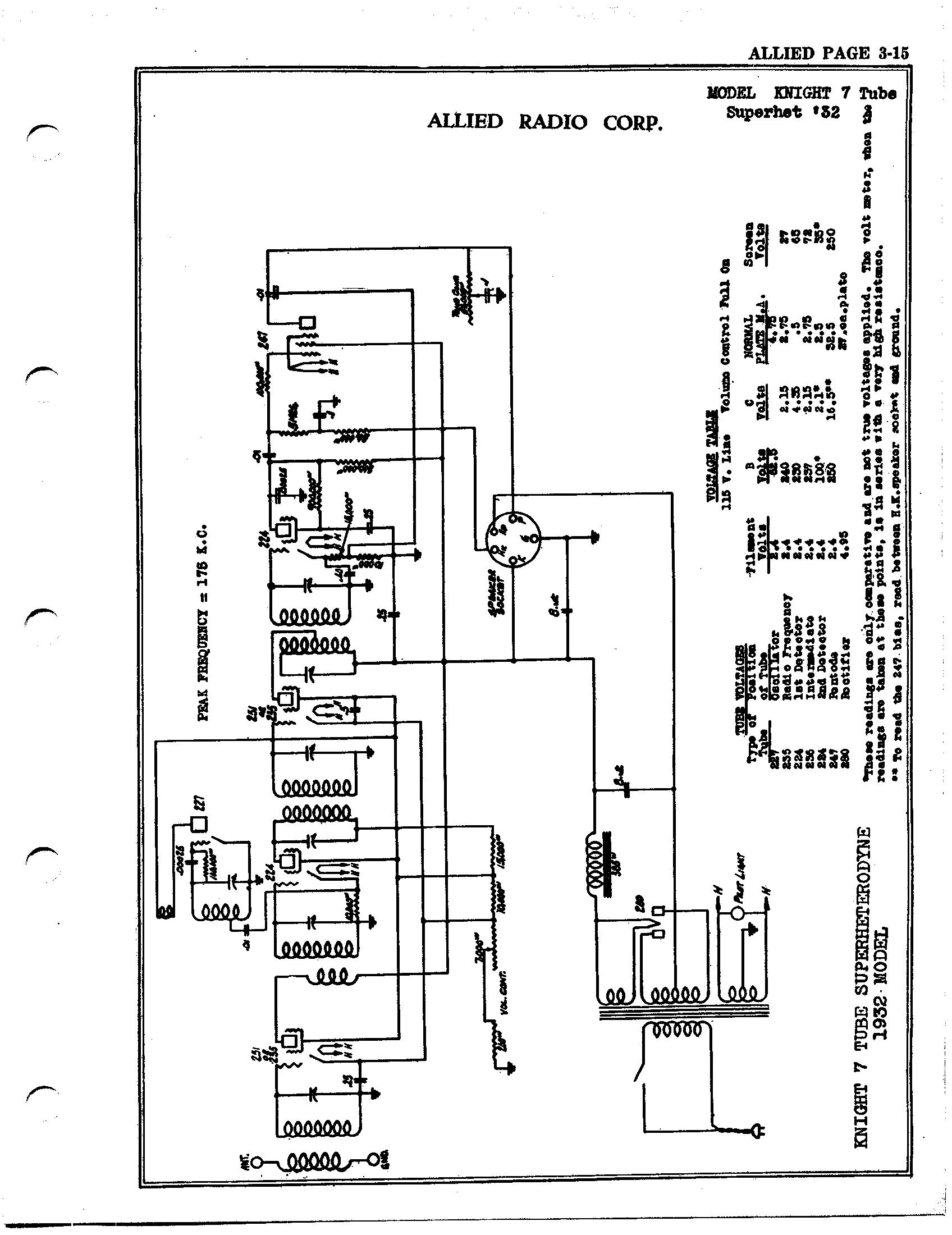 Allied Radio Corp 7 Tube Super 32 Antique Electronic