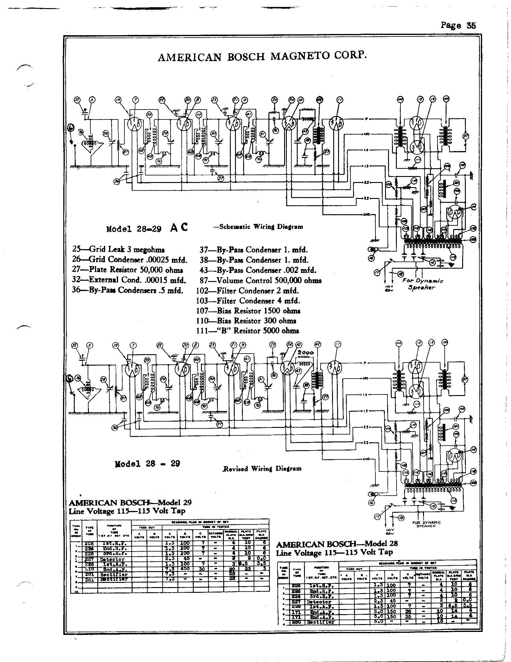 American Bosch 29