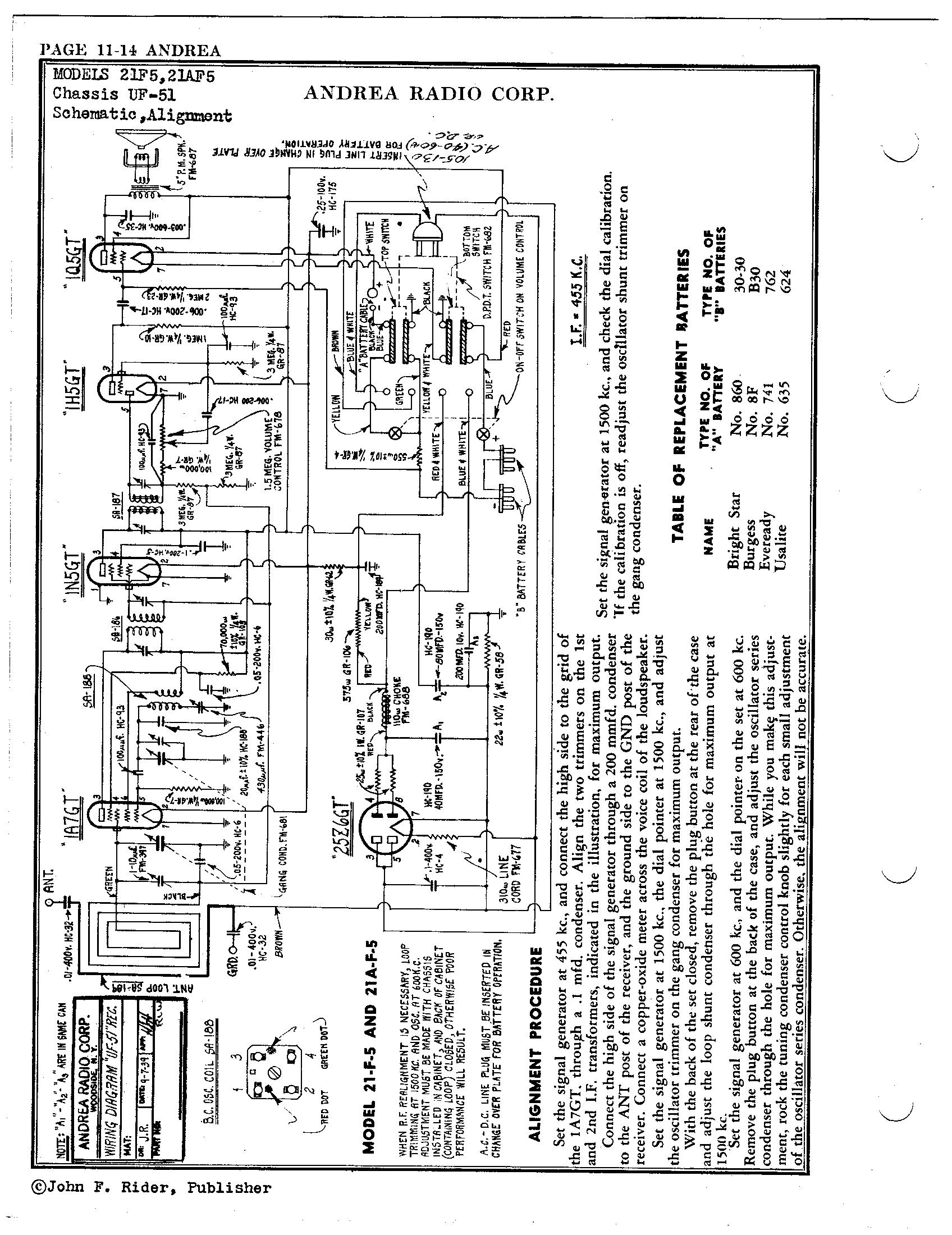 andrea radio corp  21f5