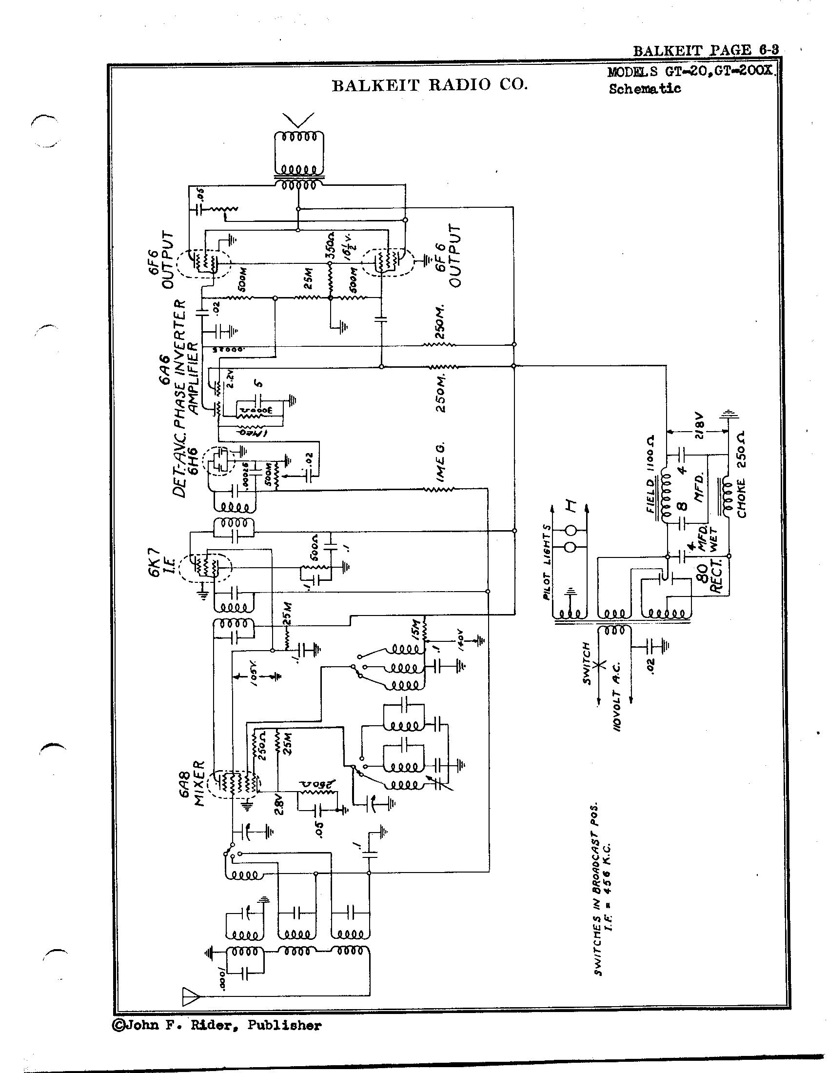 balkeit radio gt20
