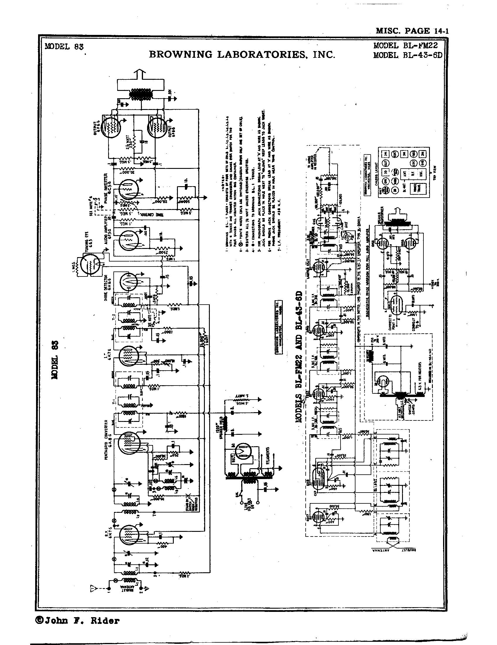 browning laboratories  inc  bl