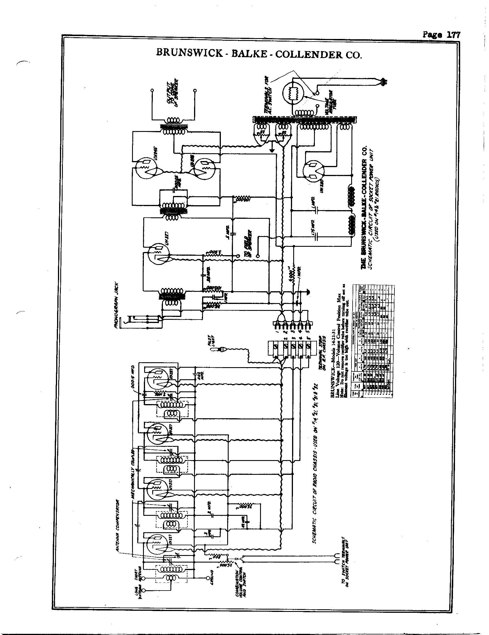 [DIAGRAM_38ZD]  Brunswick-Balke-Collender 14 | Antique Electronic Supply | Brunswick Model A Wiring Diagram |  | Antique Electronic Supply