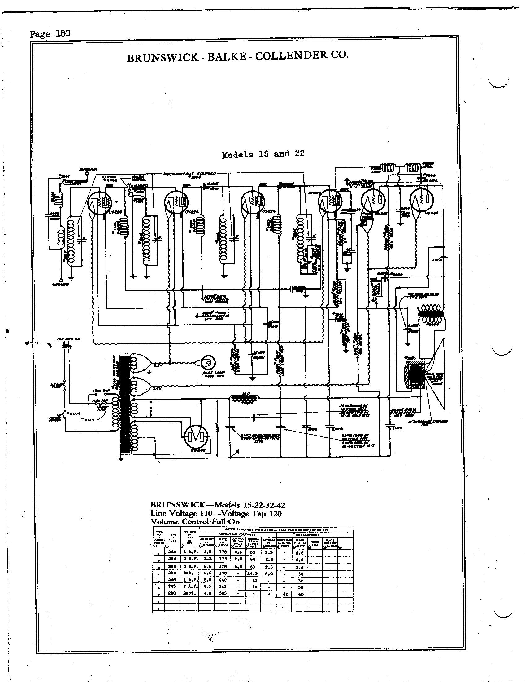[DIAGRAM_09CH]  Brunswick-Balke-Collender 15 | Antique Electronic Supply | Brunswick Model A Wiring Diagram |  | Antique Electronic Supply