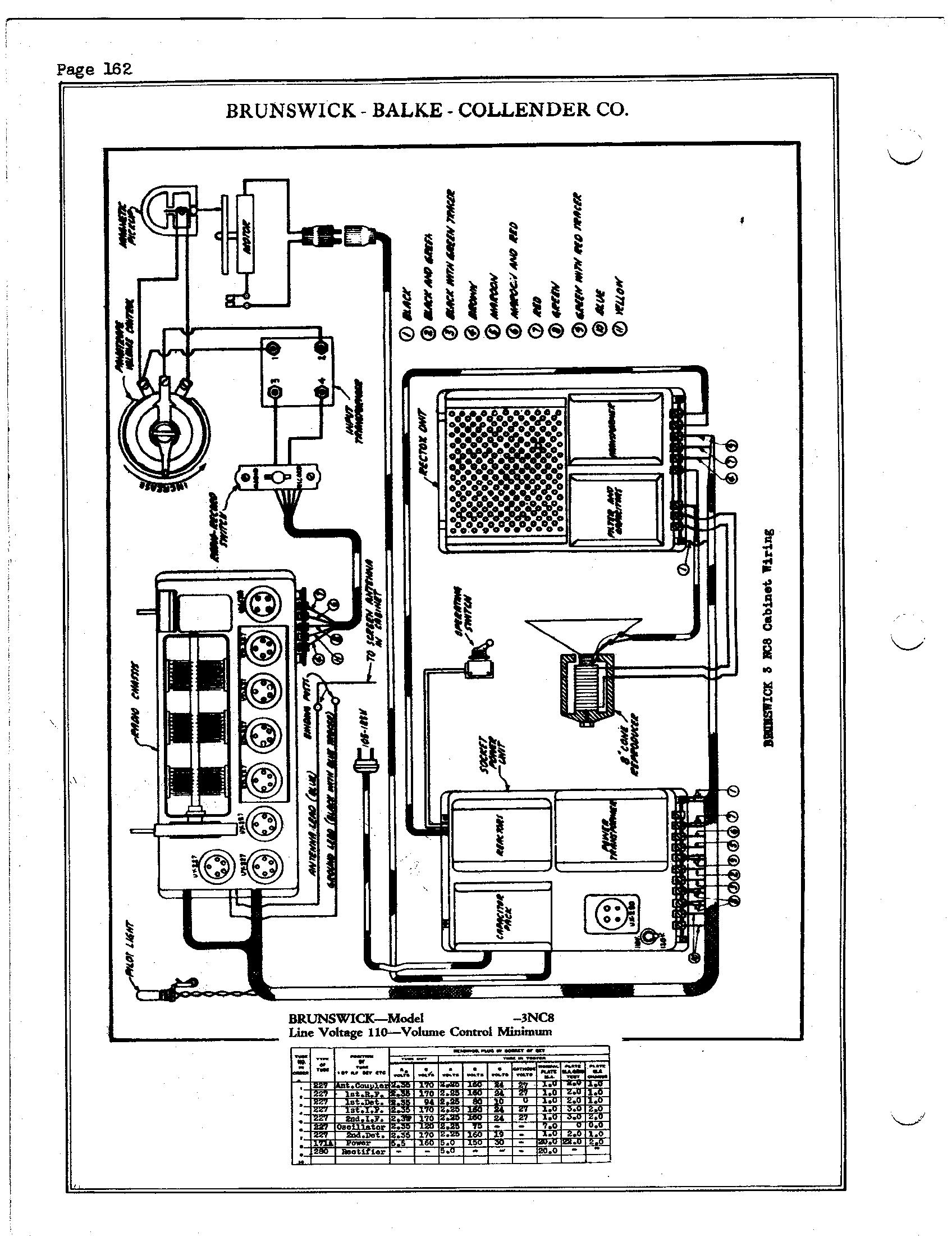 [DIAGRAM_38YU]  Brunswick-Balke-Collender 5 NC8 | Antique Electronic Supply | Brunswick Model A Wiring Diagram |  | Antique Electronic Supply