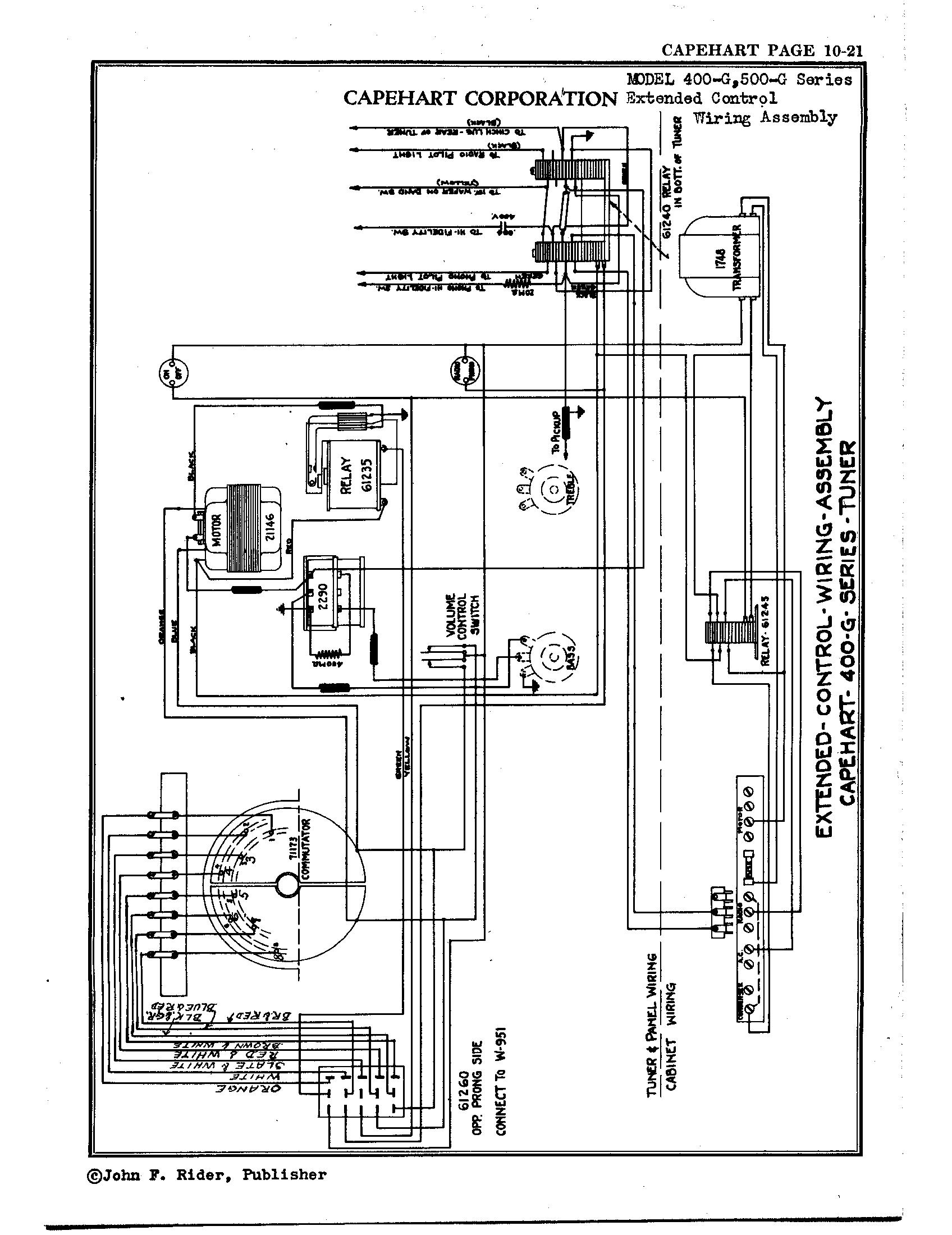 forest river wiring schematics