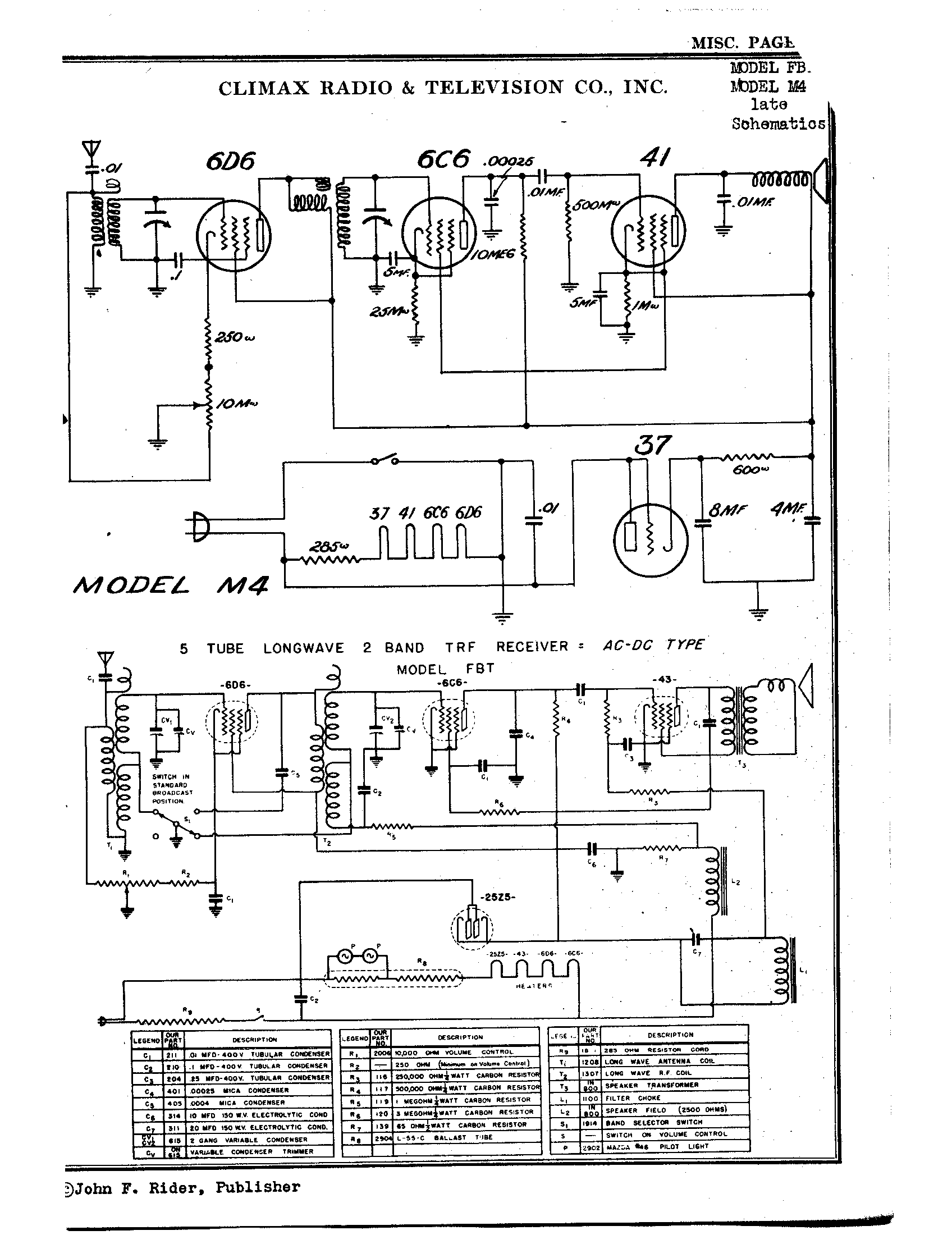 Schematic Pages