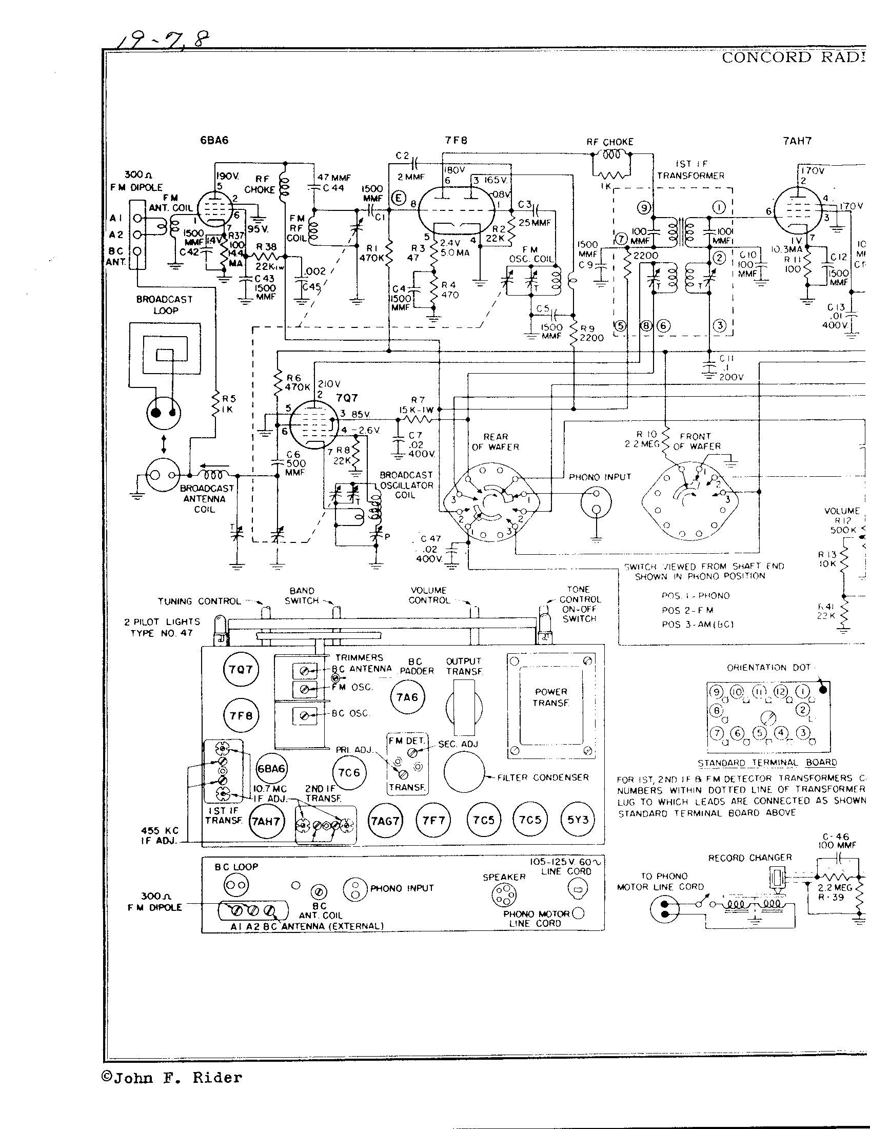 Miraculous Concord Rph10A36Da Wiring Diagram Wiring Diagrams Lol Wiring Cloud Hisonuggs Outletorg