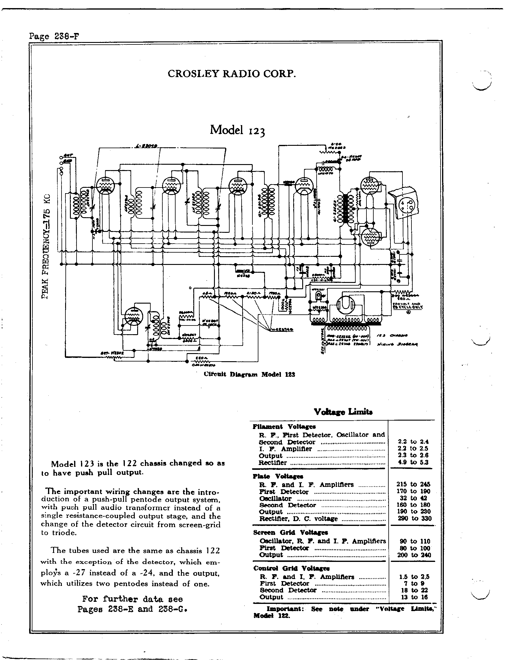 Crosley Wiring Diagram Diagrams Dryer Schematic Data Gs22y8v