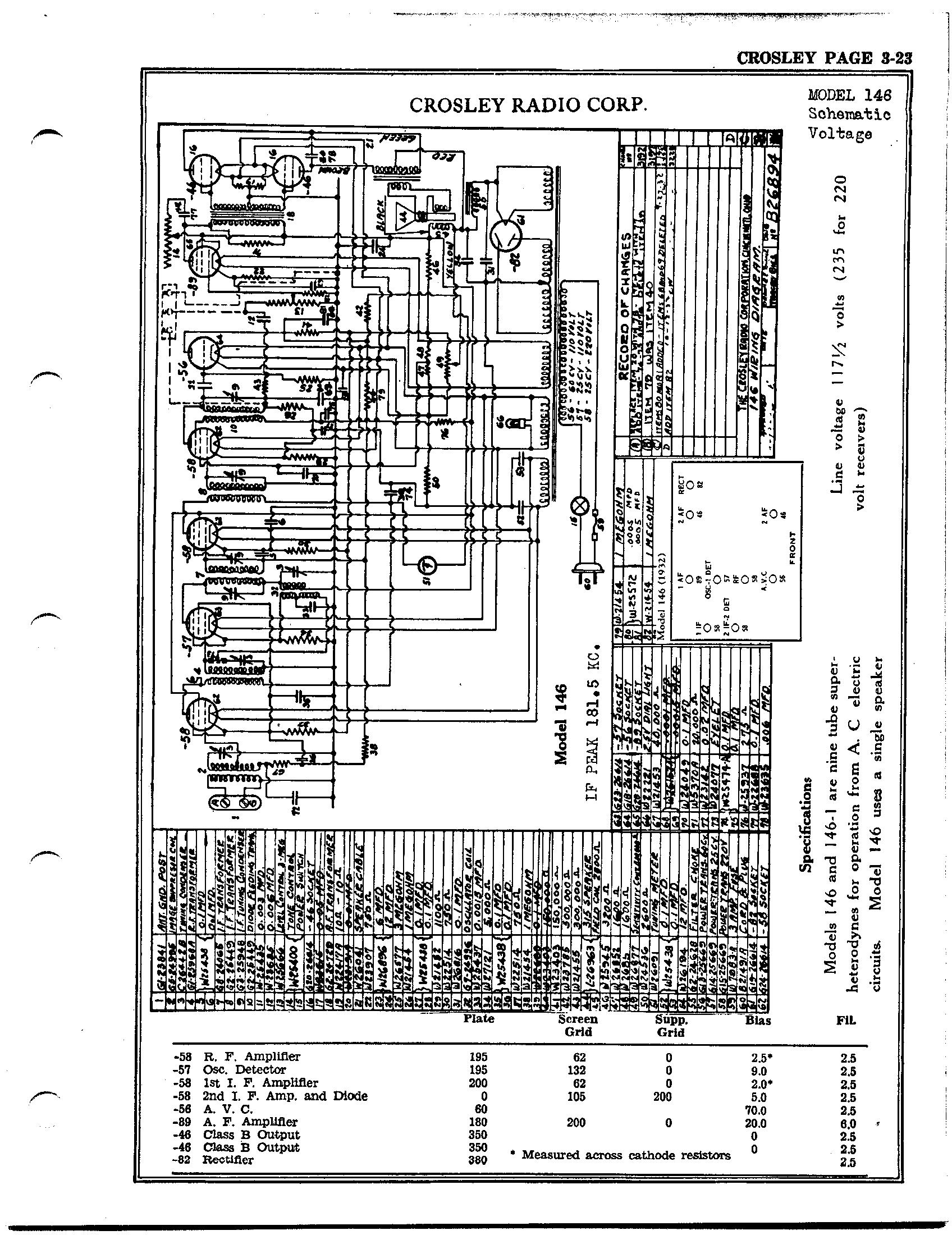 crosley corp  148