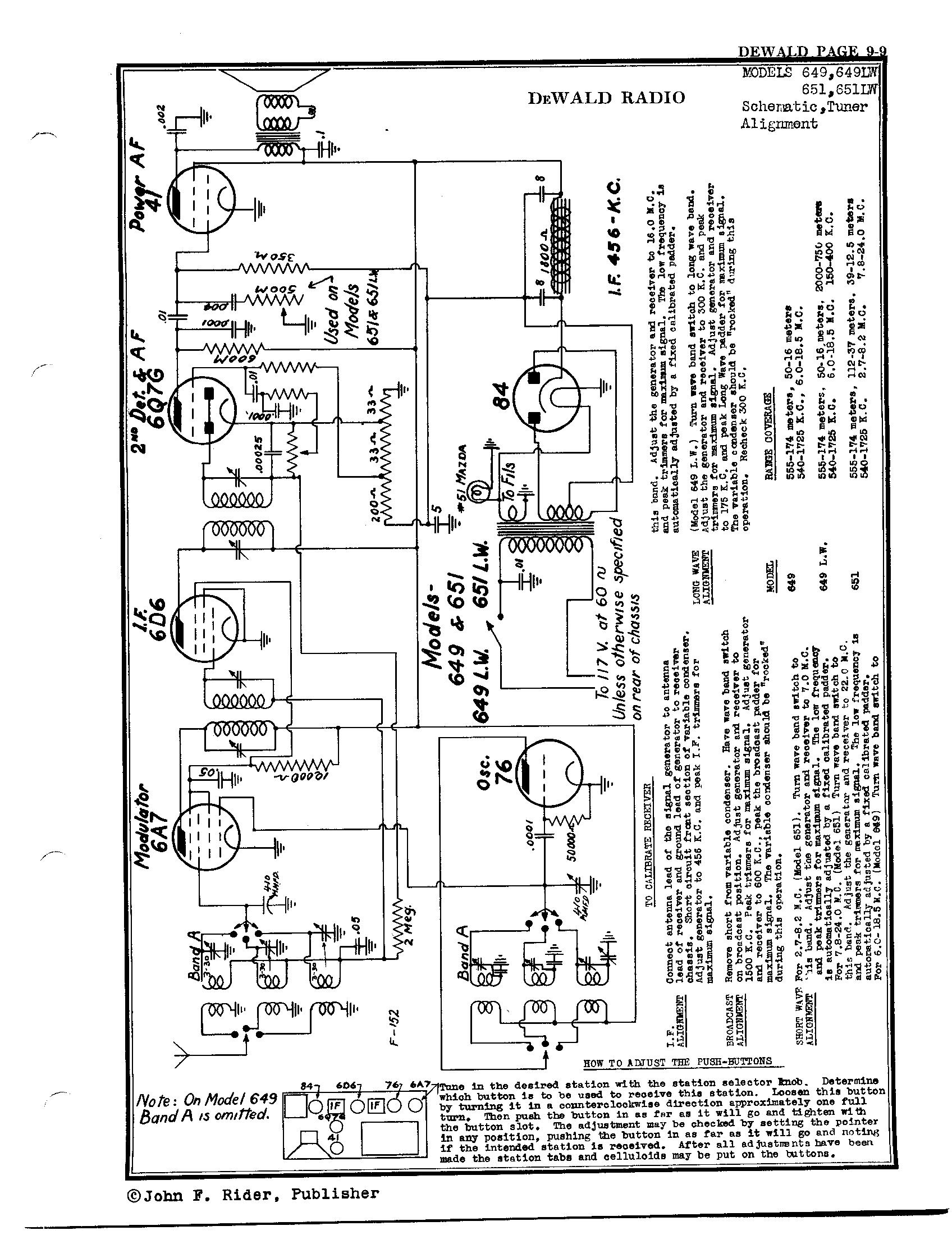 dewald radio mfg  corp  651