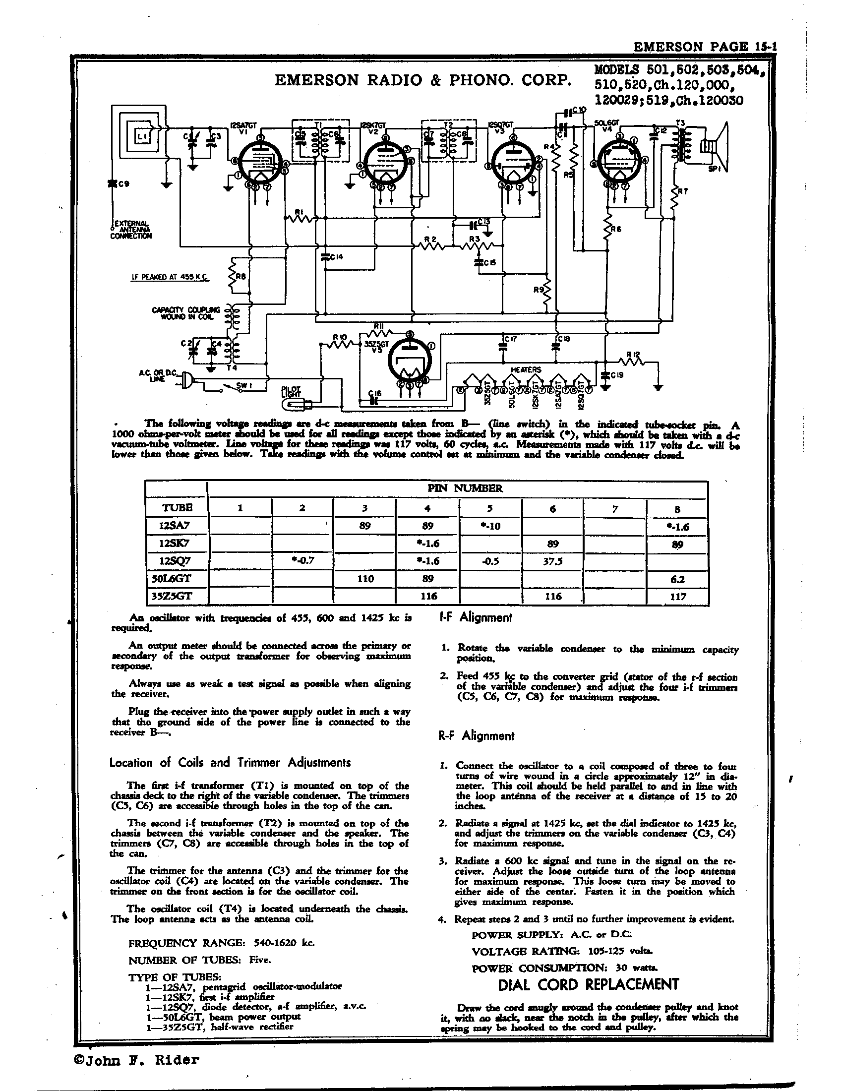 emerson radio phonograph corp 520 antique electronic supply rh tubesandmore com Antique Radio Schematics emerson schematics