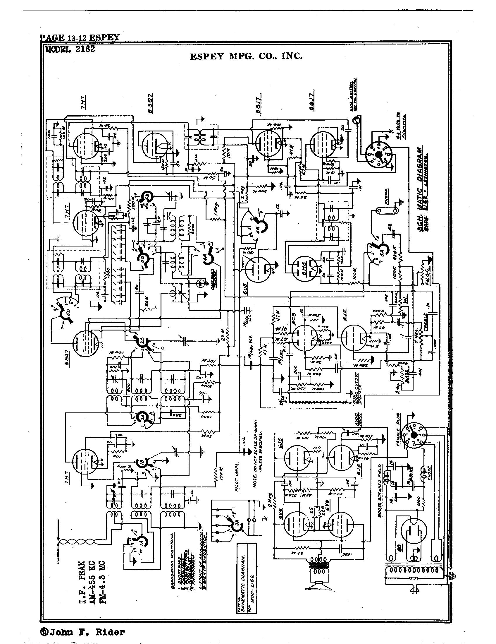 espey mfg  co   inc  2162