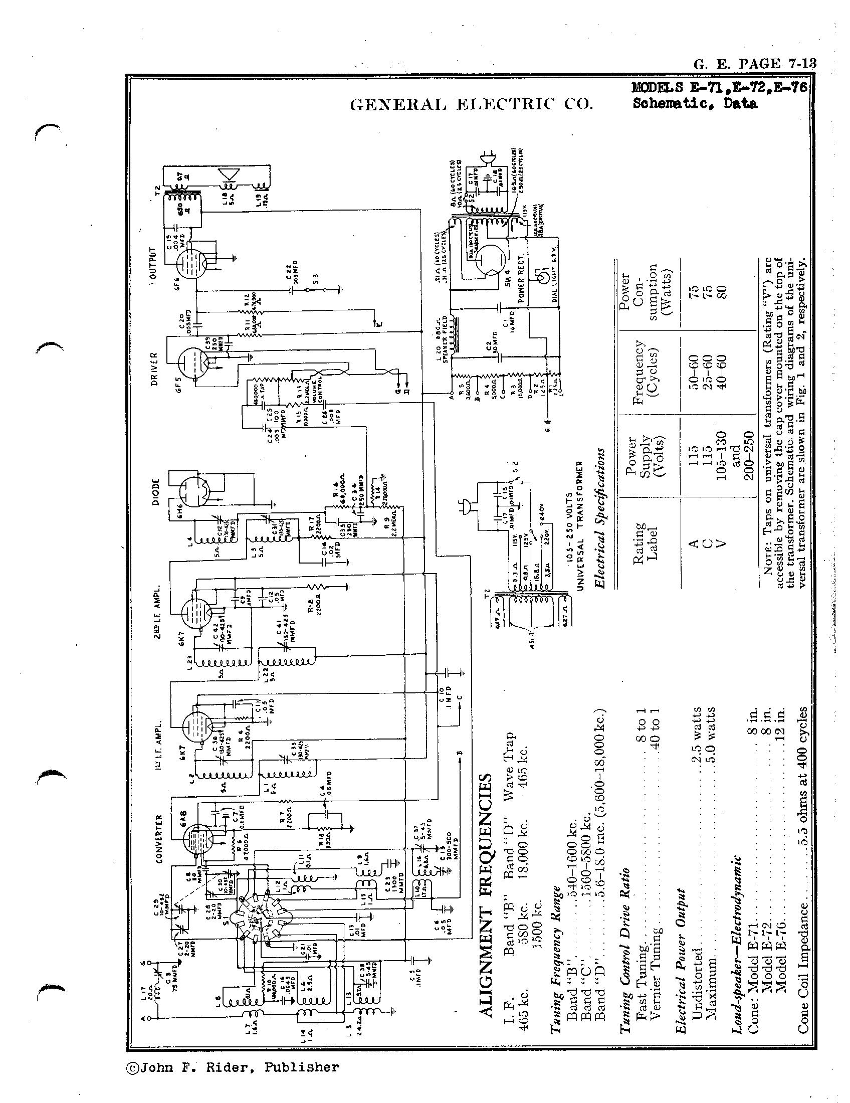 general electric co  e71