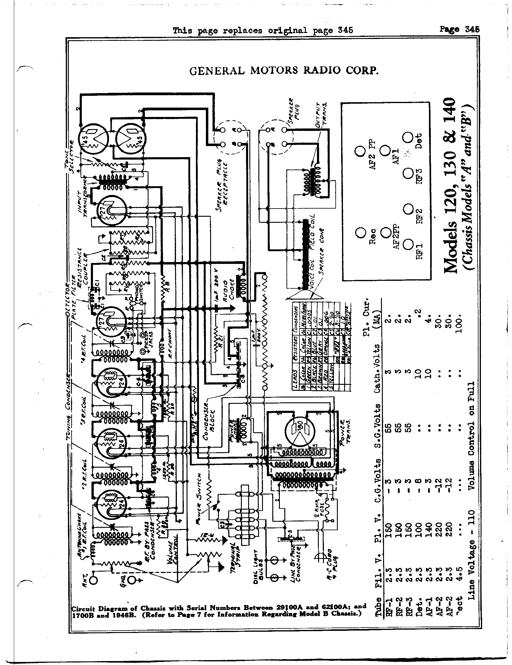 general_motors_radio_corp_140_pg2 1 general motors radio corp 140 antique electronic supply