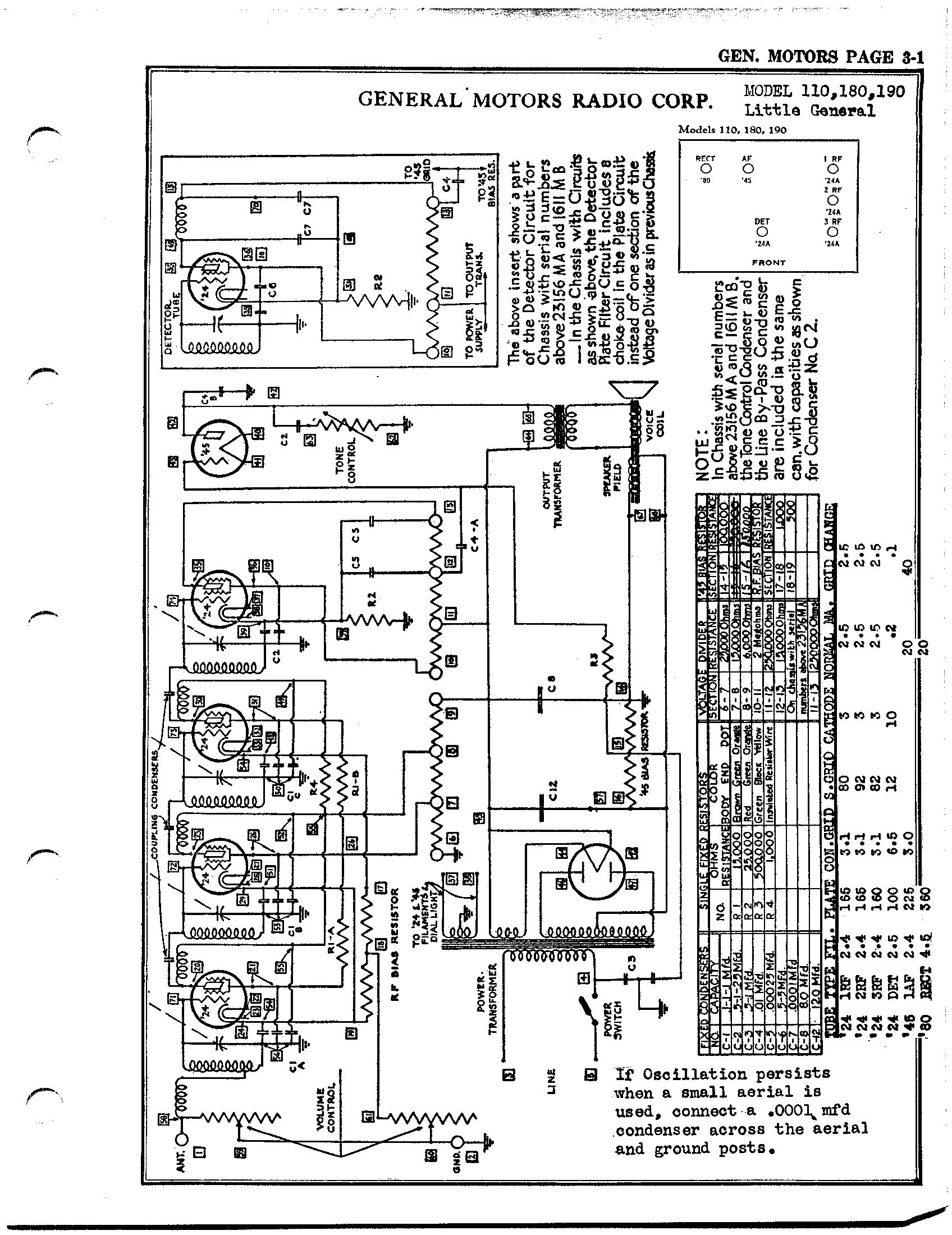 general motors radio corp  little general