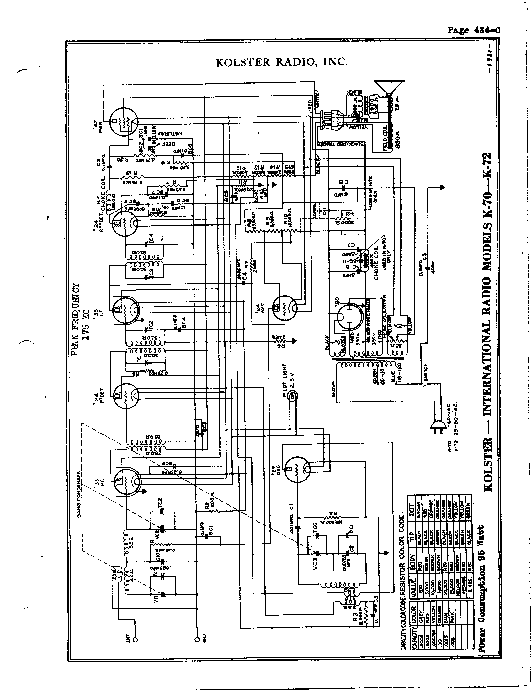 kolster radio corp  k