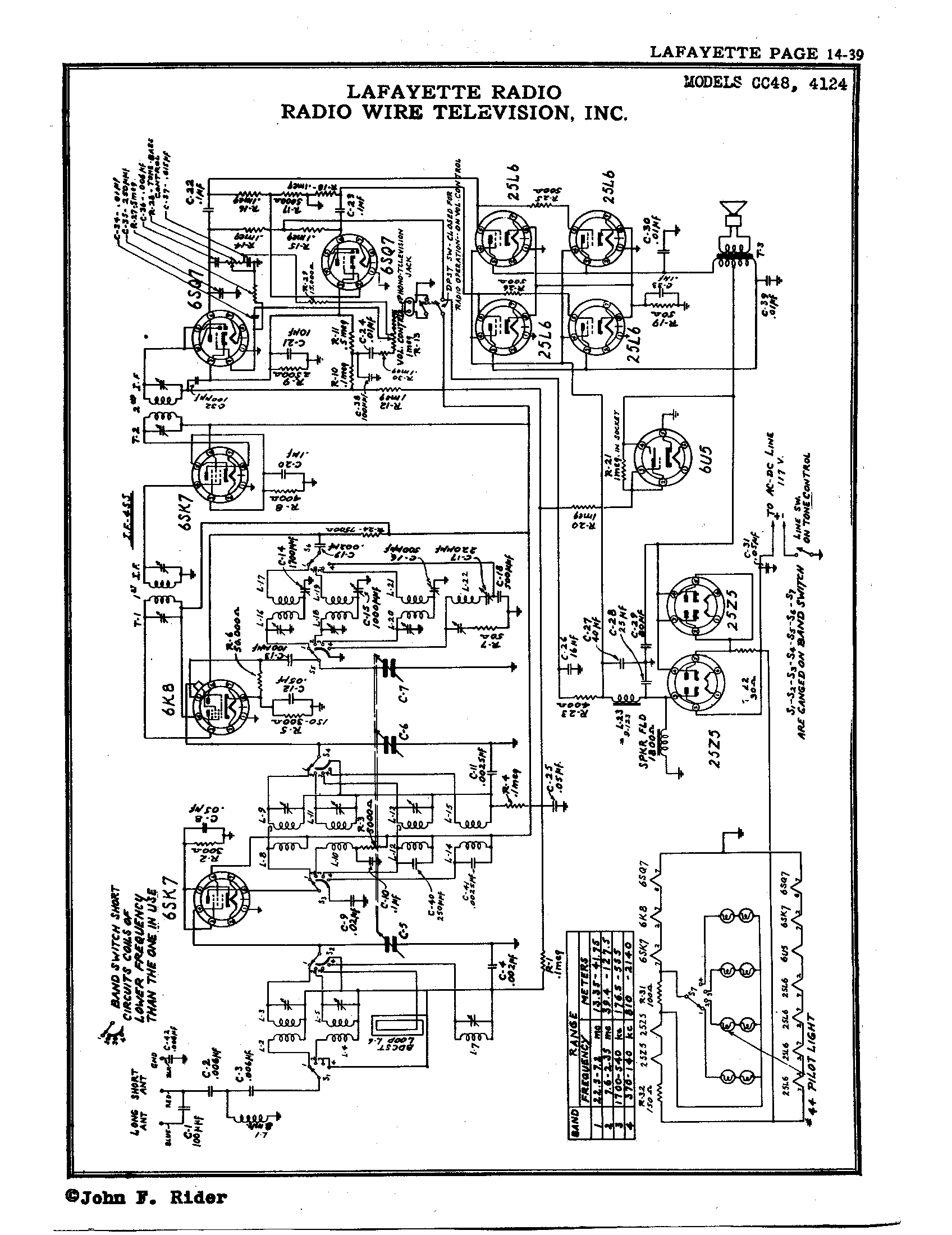 Groovy L520 Wiring Diagram Wiring Diagram Wiring Digital Resources Dylitashwinbiharinl