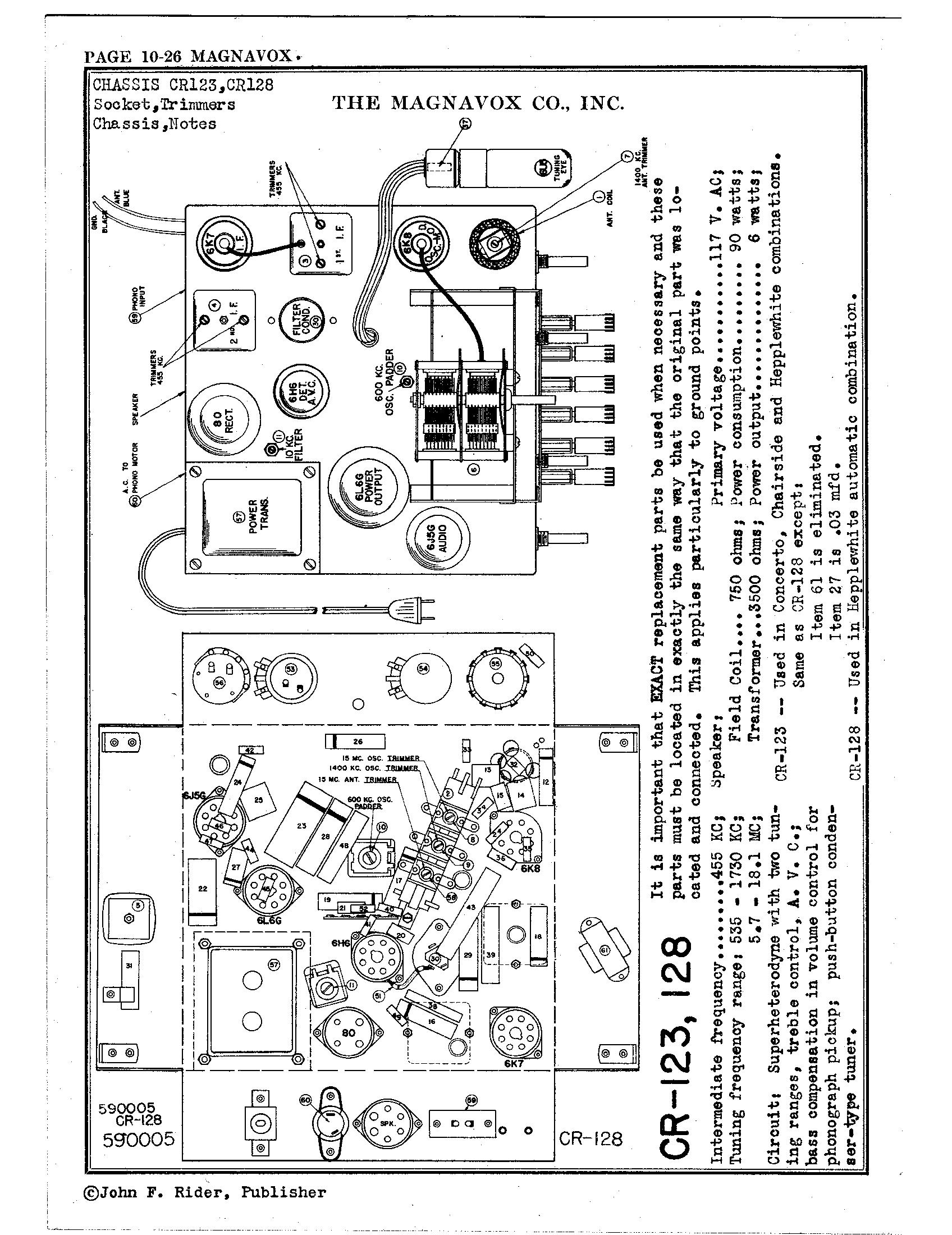 magnavox co  cr128