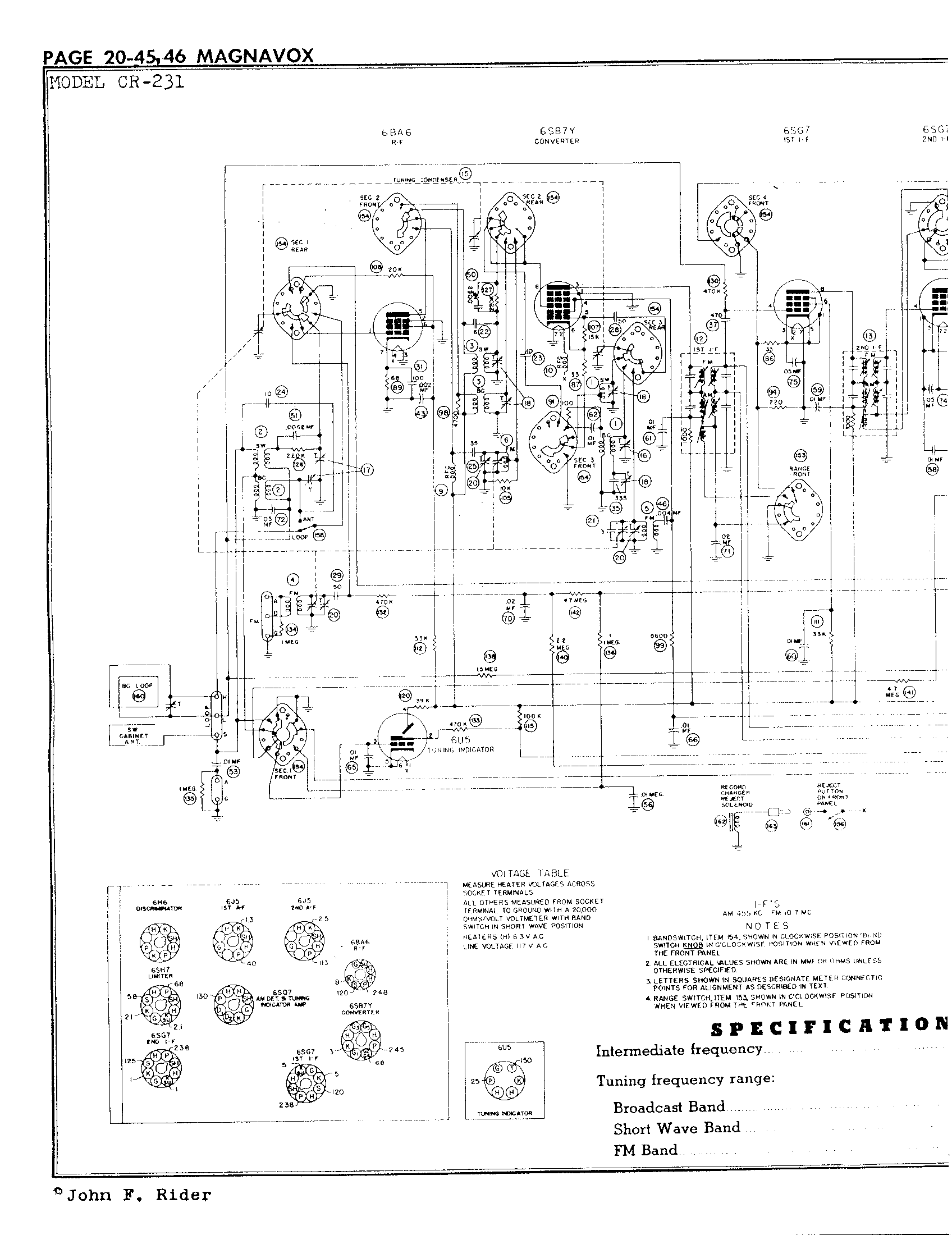 Magnavox Tv Schematic Diagram - Schematic Wiring Diagram
