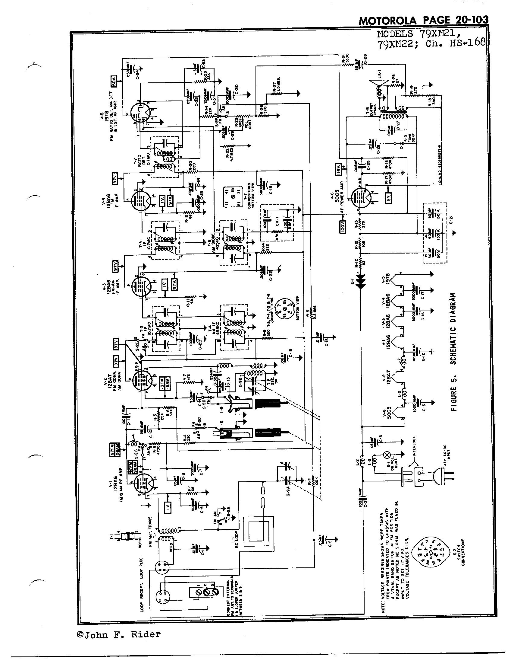 motorola 79xm22