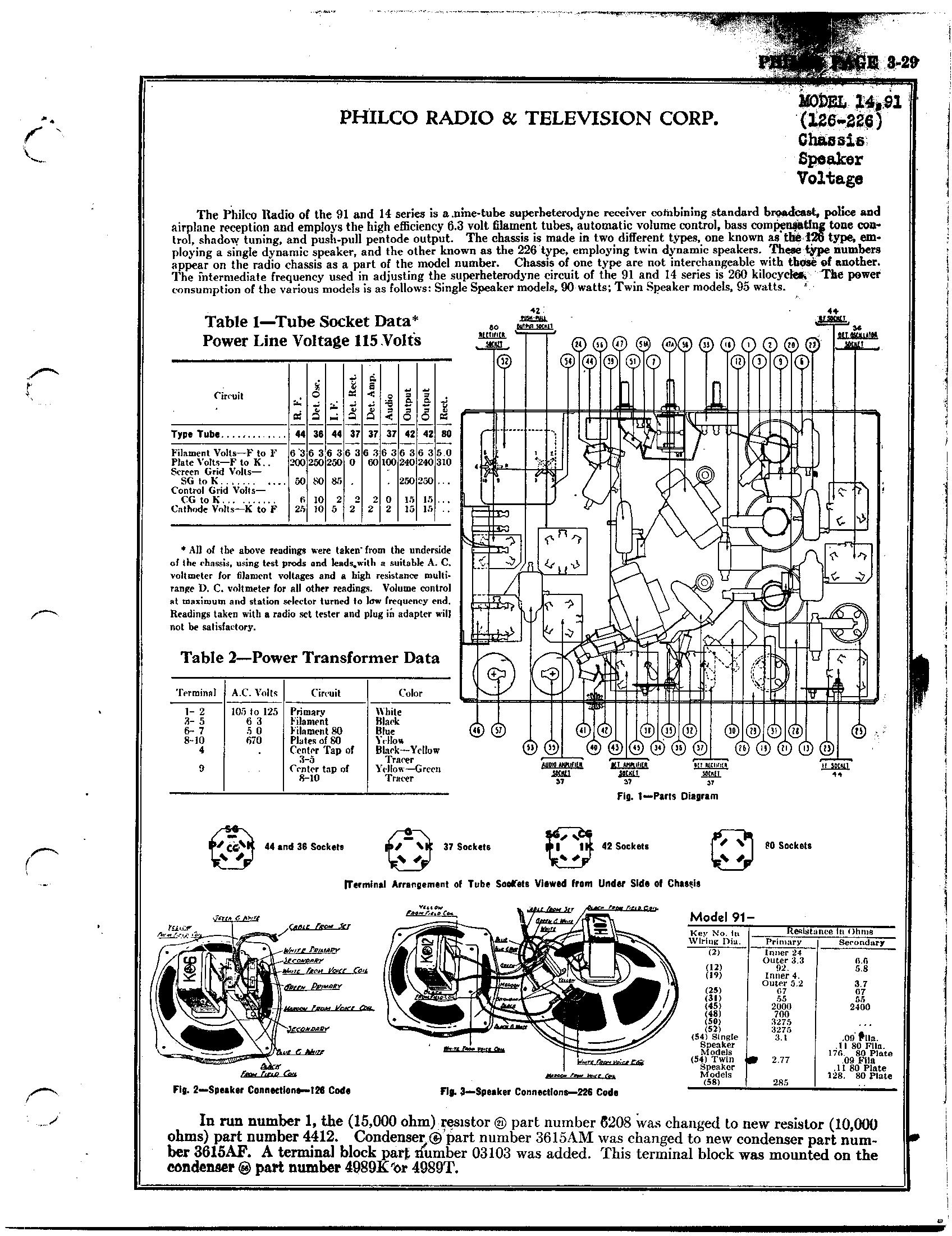 Philco Radio & Television Corp  14 | Antique Electronic Supply