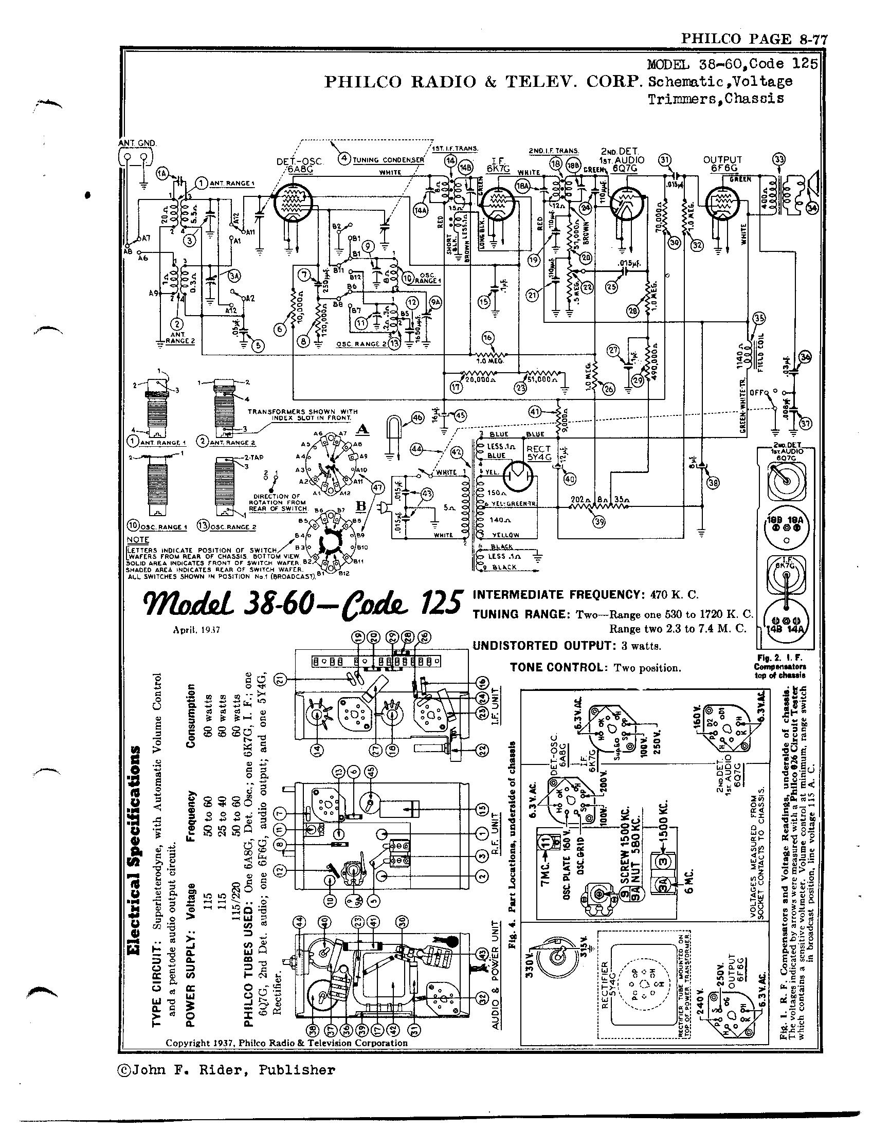 PNG: Page 2 (88.2 KB) Rider Manual Volume 8
