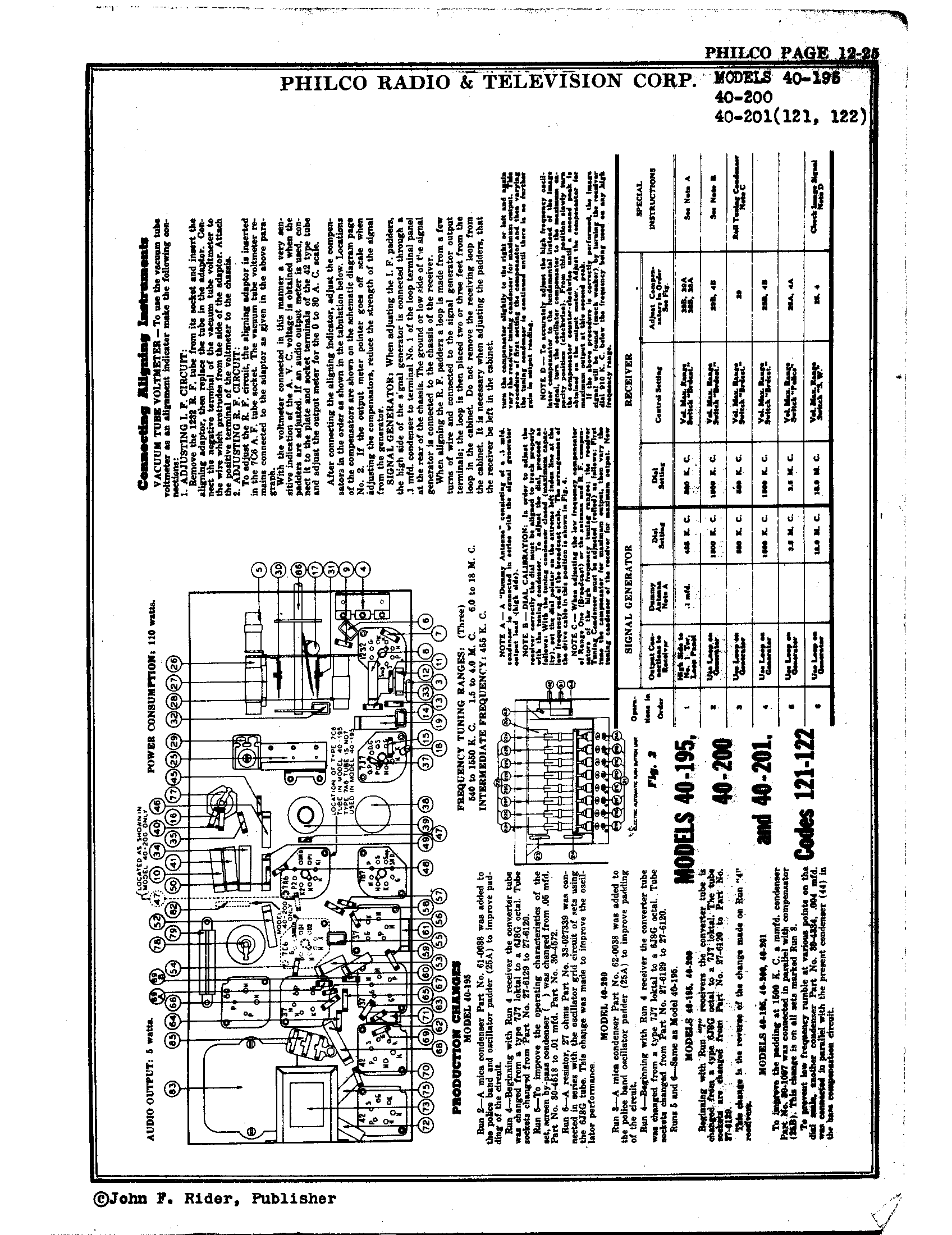 Philco Radio Television Corp 40 201121122 Antique Electronic And I Might Change The Circuit Schematics Last Updated 6 4 12 Page 2 11054 Kb Rider Manual Volume
