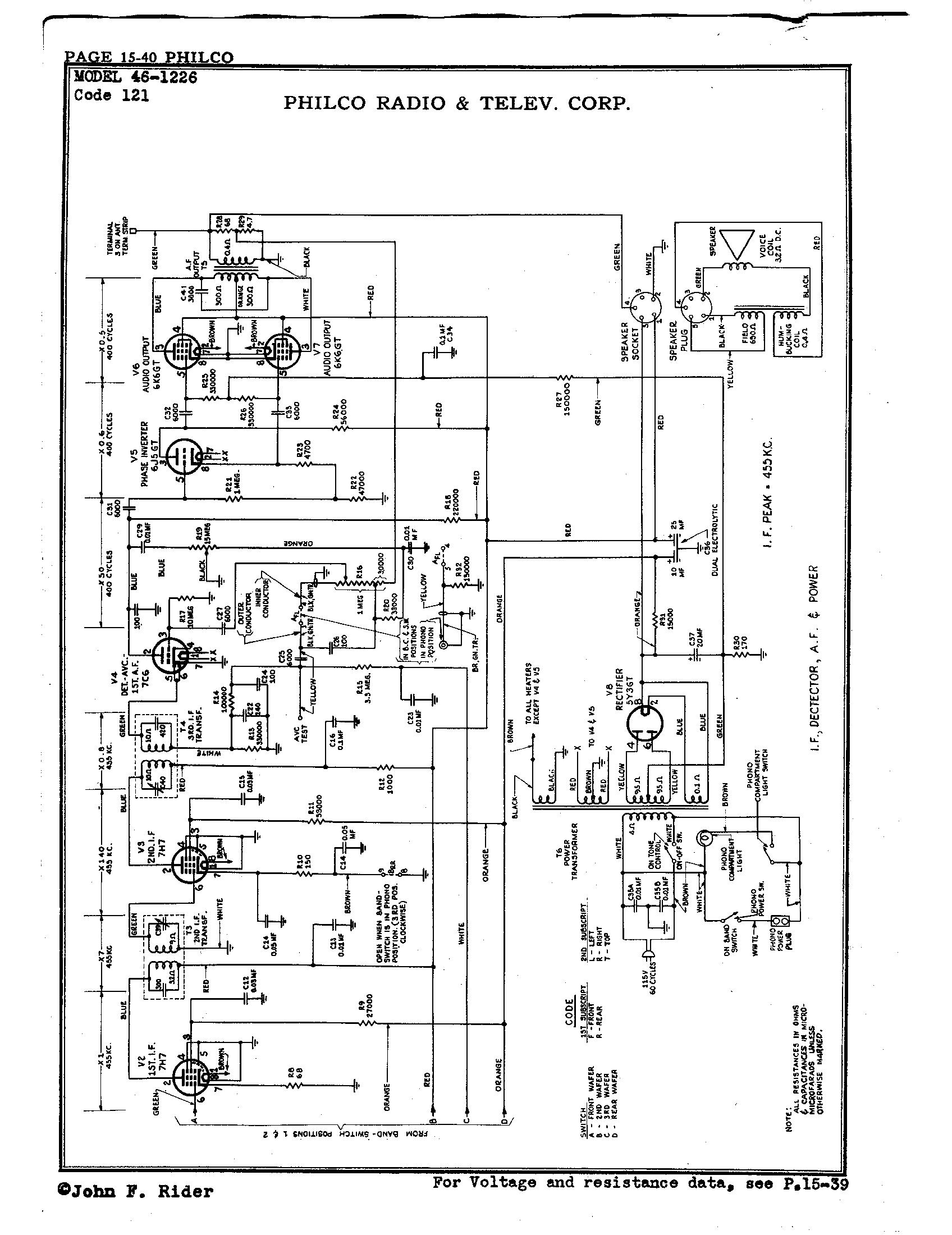 Pioneer Deh 2700 Wiring Harness Manual Of Diagram P3000 Super Tuner Car Stereo