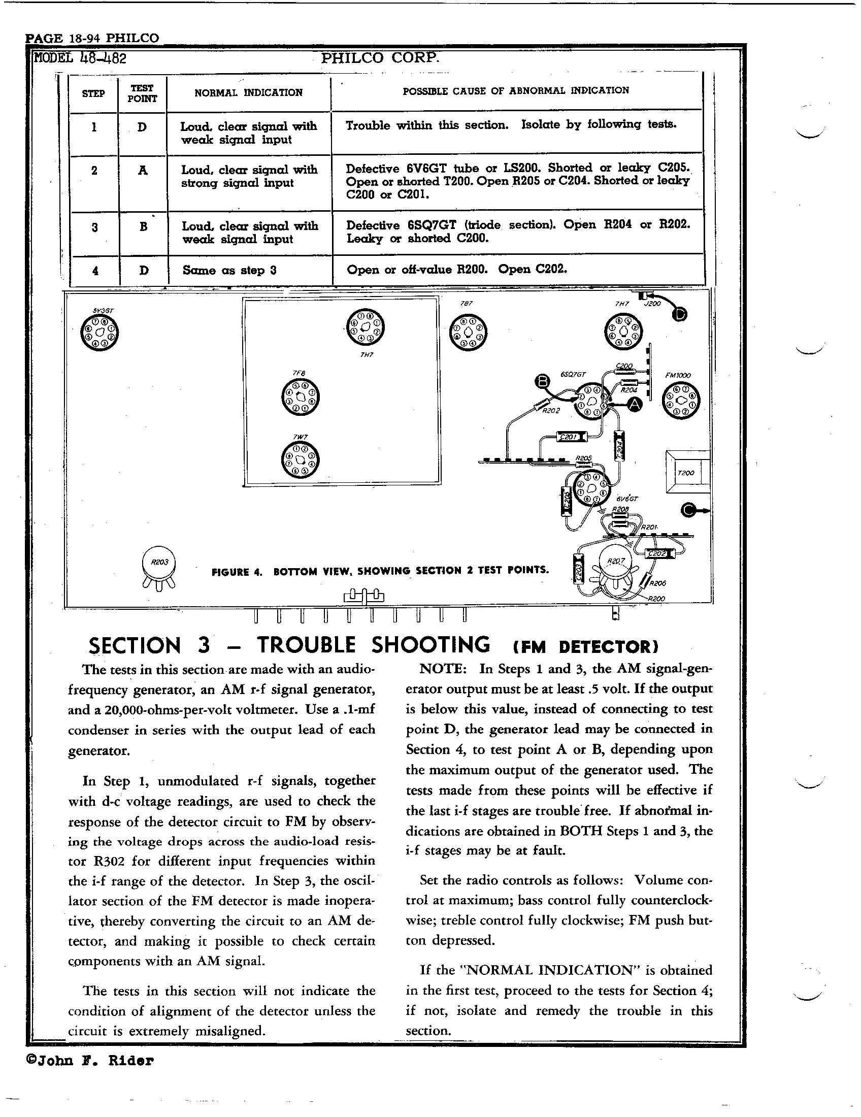 Philco Radio & Television Corp  48-482 | Antique Electronic Supply