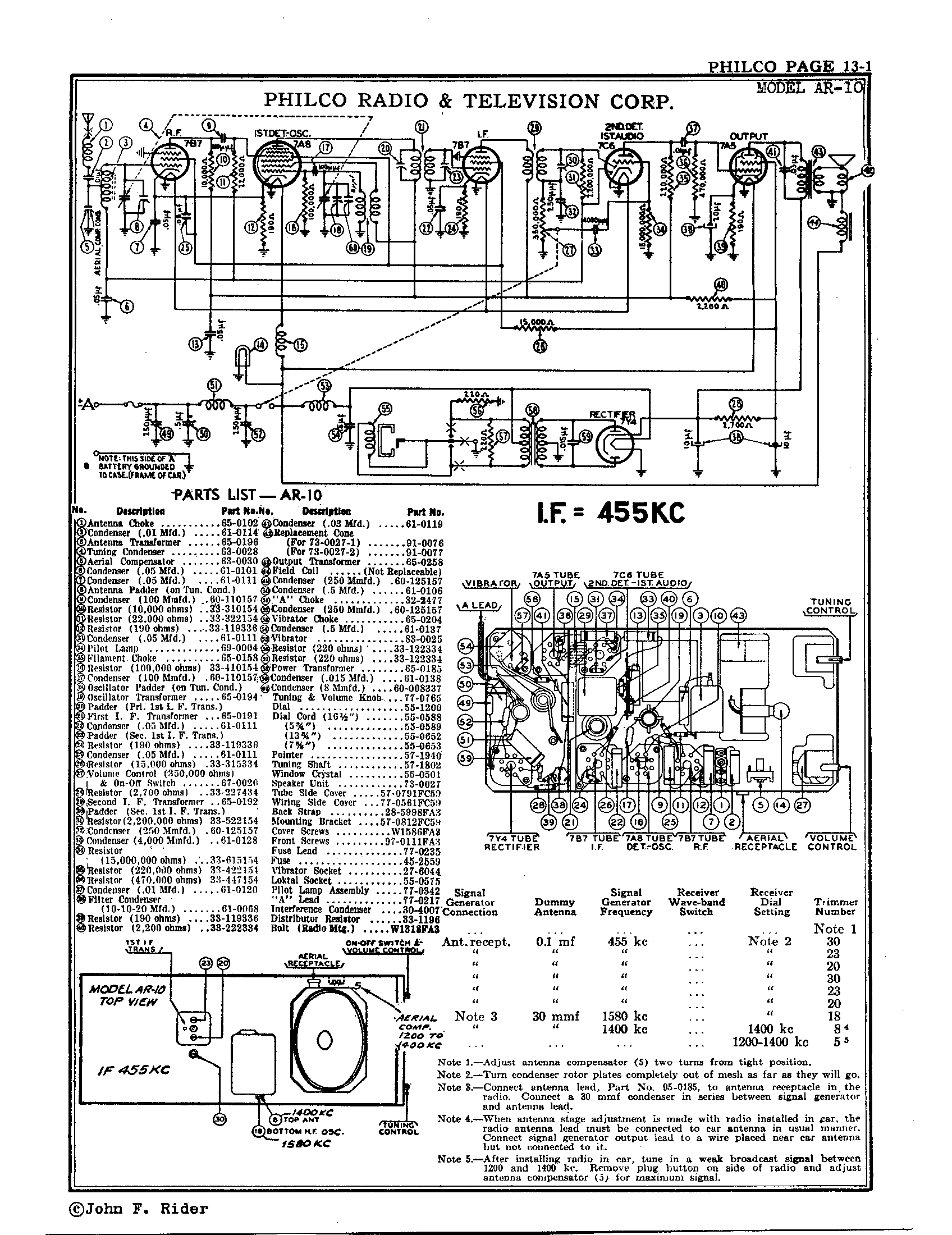 Diagram Of Ar 10 Great Installation Wiring Radio Schematic Diagrams Moreover Philco As Television Corp Antique Electronic Supply Rh Tubesandmore Com A 3600 215t Motor 100 Amp Outdoor Sub Panel