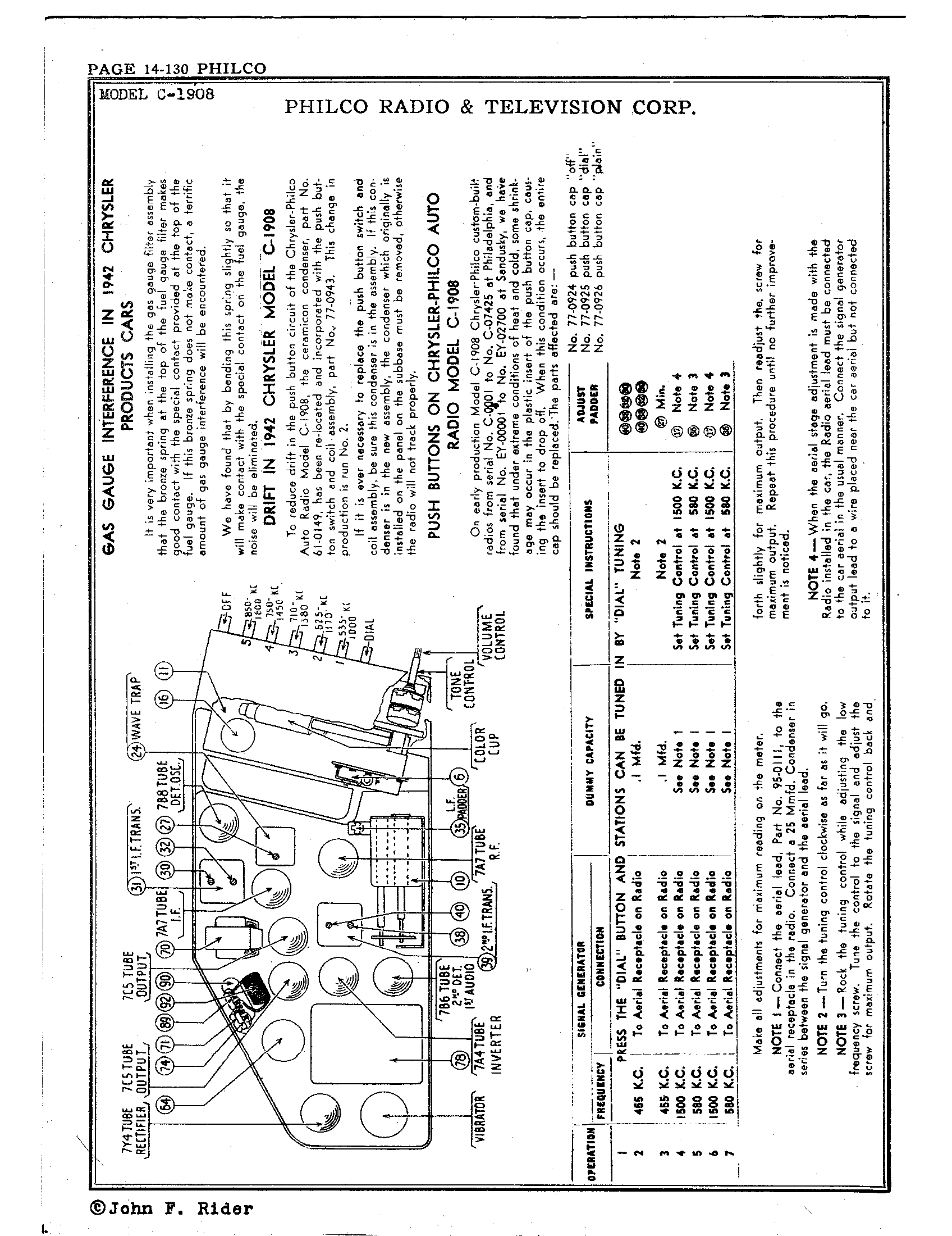 Philco Radio Television Corp C 1908 Antique Electronic Supply Gas Gauge Schematic Page 3 8709 Kb Rider Manual Volume 14