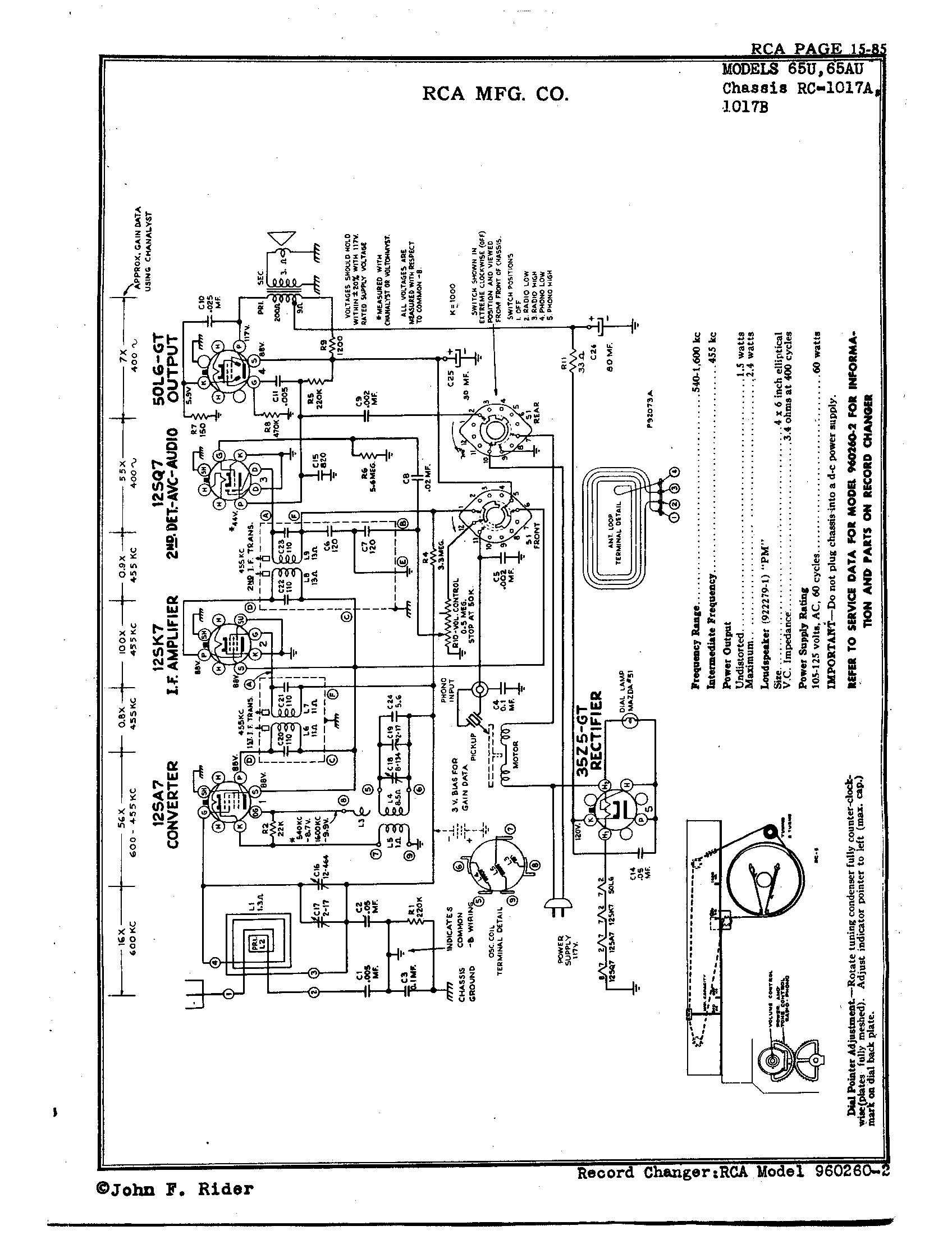 rca_victor_co_inc_65u_pg15-1 Radio Schematics on two tube, 2 vacuum tube, simple fm, old car, simple regenerative, vintage transistor, all american 5 tube,