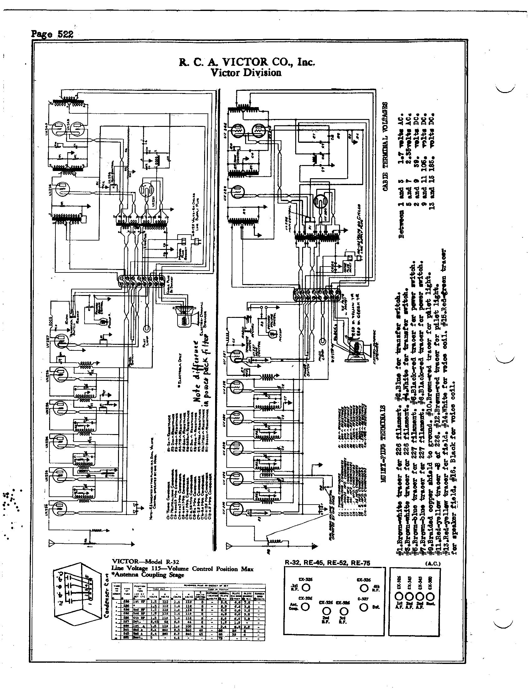 RCA Victor Co., Inc. R-32 Schematic