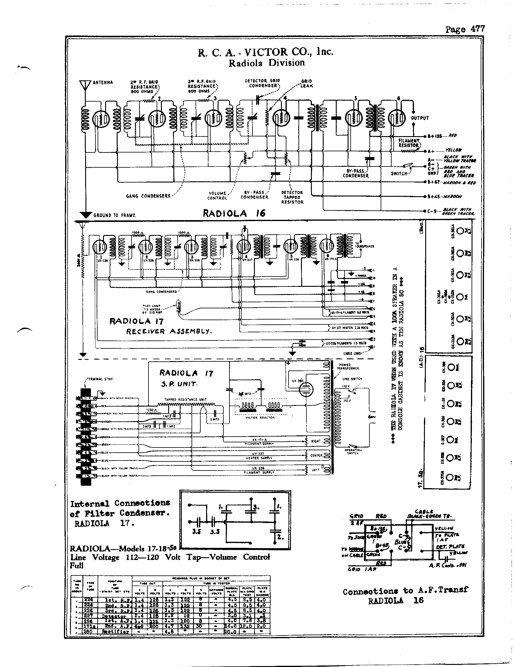 RCA Victor Co., Inc. Radiola 17 Schematic