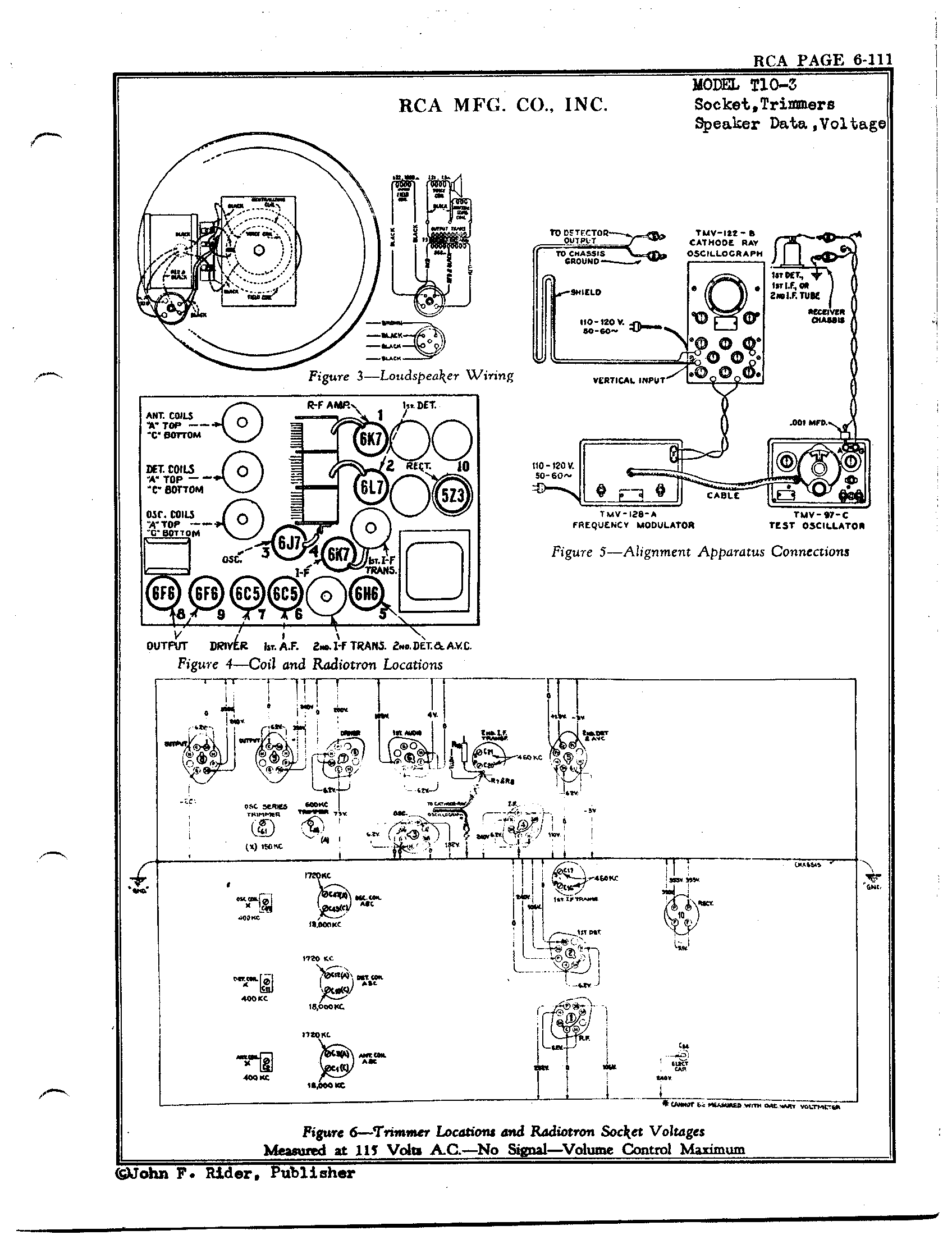 Rca Victor Co Inc T10 3 Antique Electronic Supply Fig 6 Equivalent Circuit Of The Resistancecoupled Amplifier In Page 4 Figure