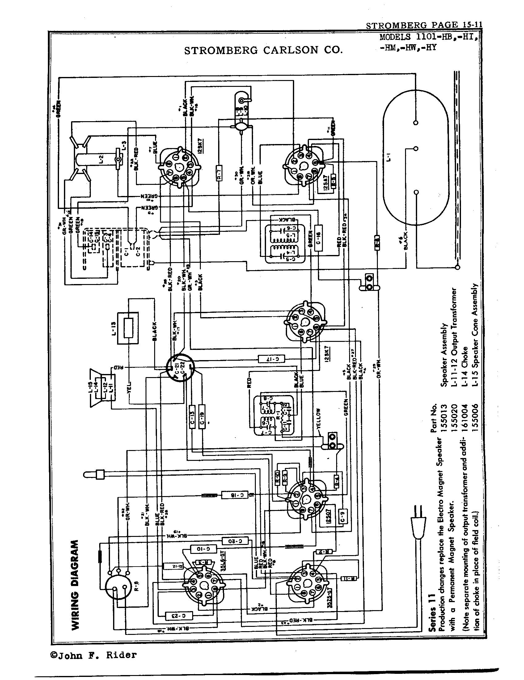 stromberg carlson co  1101