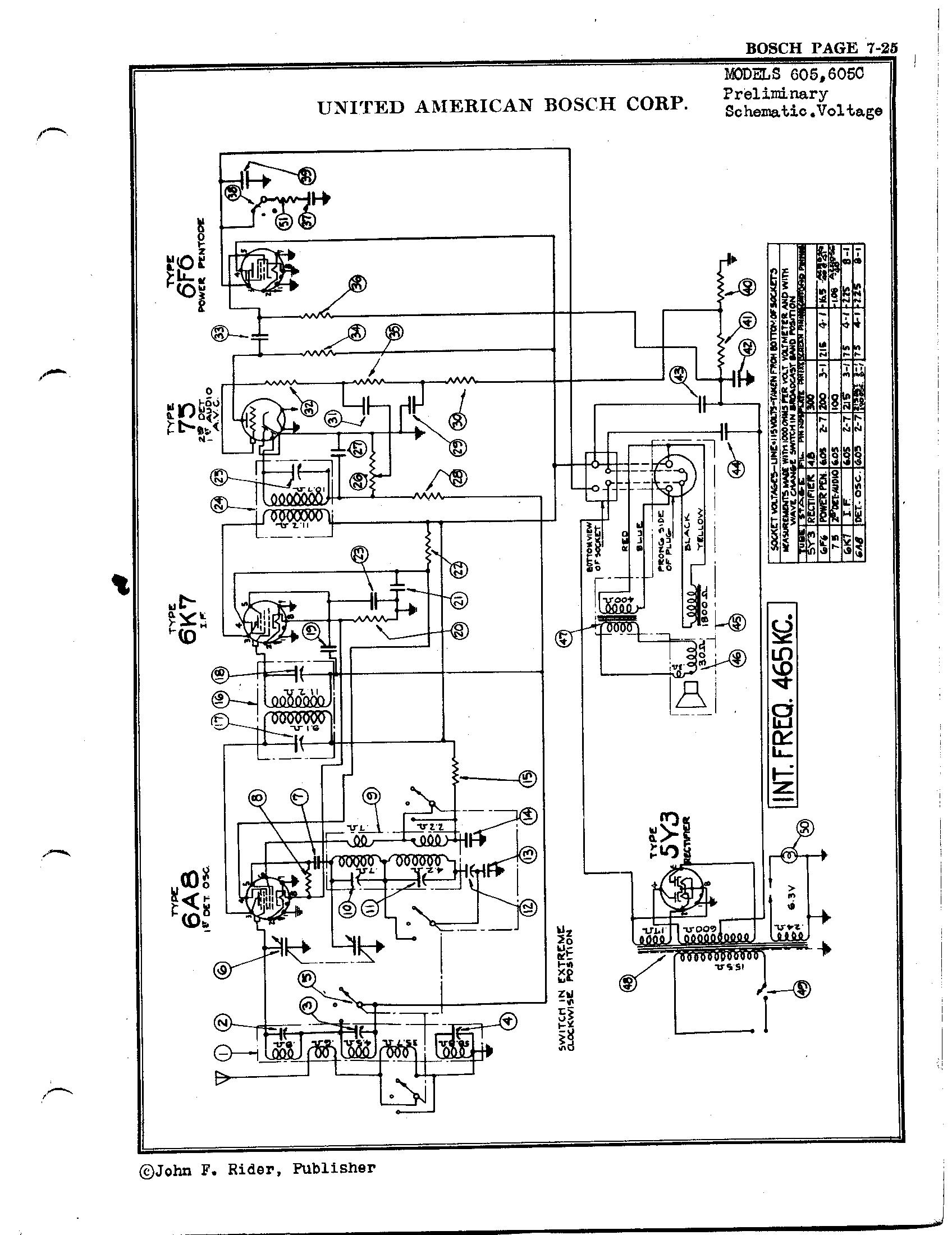 united american bosch corp  605c