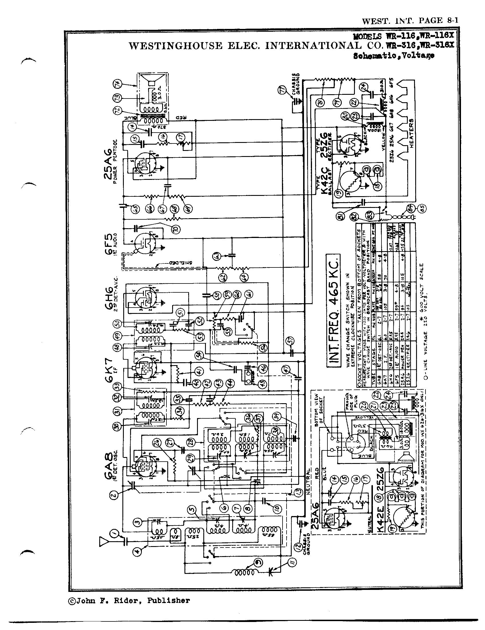 circuit breaker wiring diagram schematics westinghouse circuit breaker wiring diagram circuit breaker wiring diagram pdf westinghouse circuit breaker wiring diagram