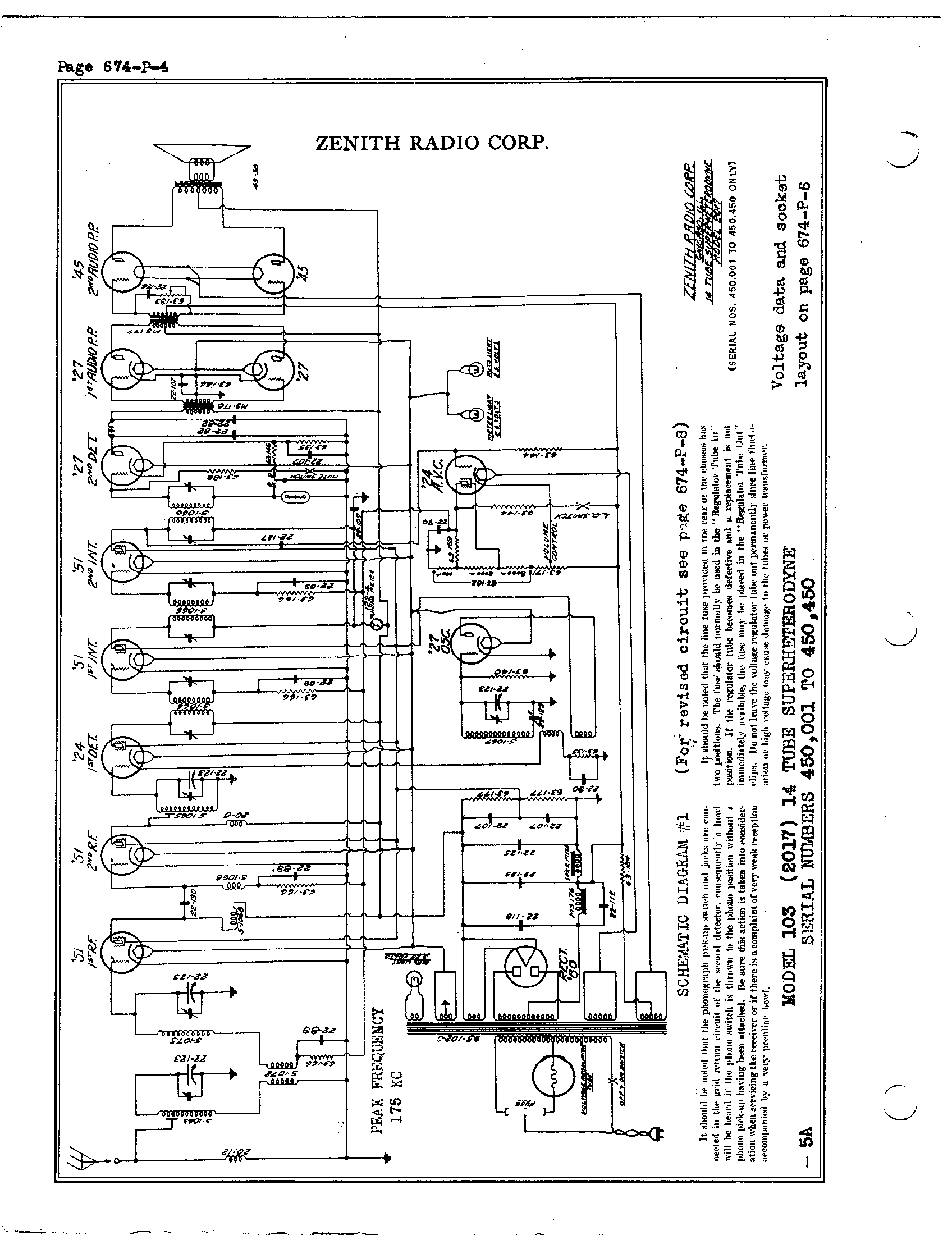 zenith radio corp  103
