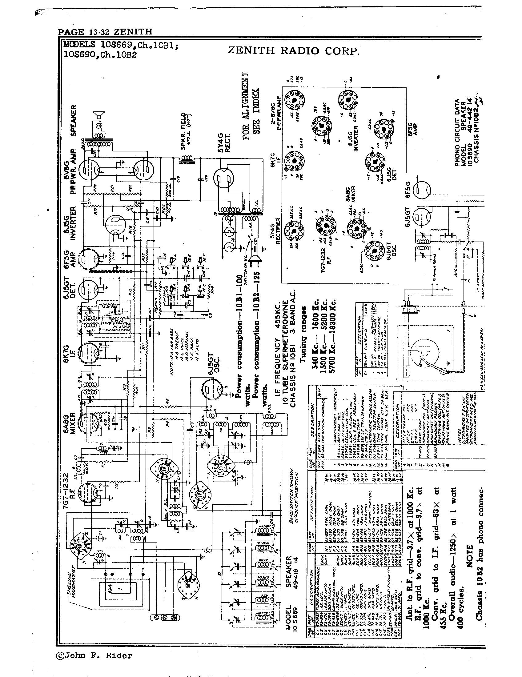 zenith radio corp  10s690