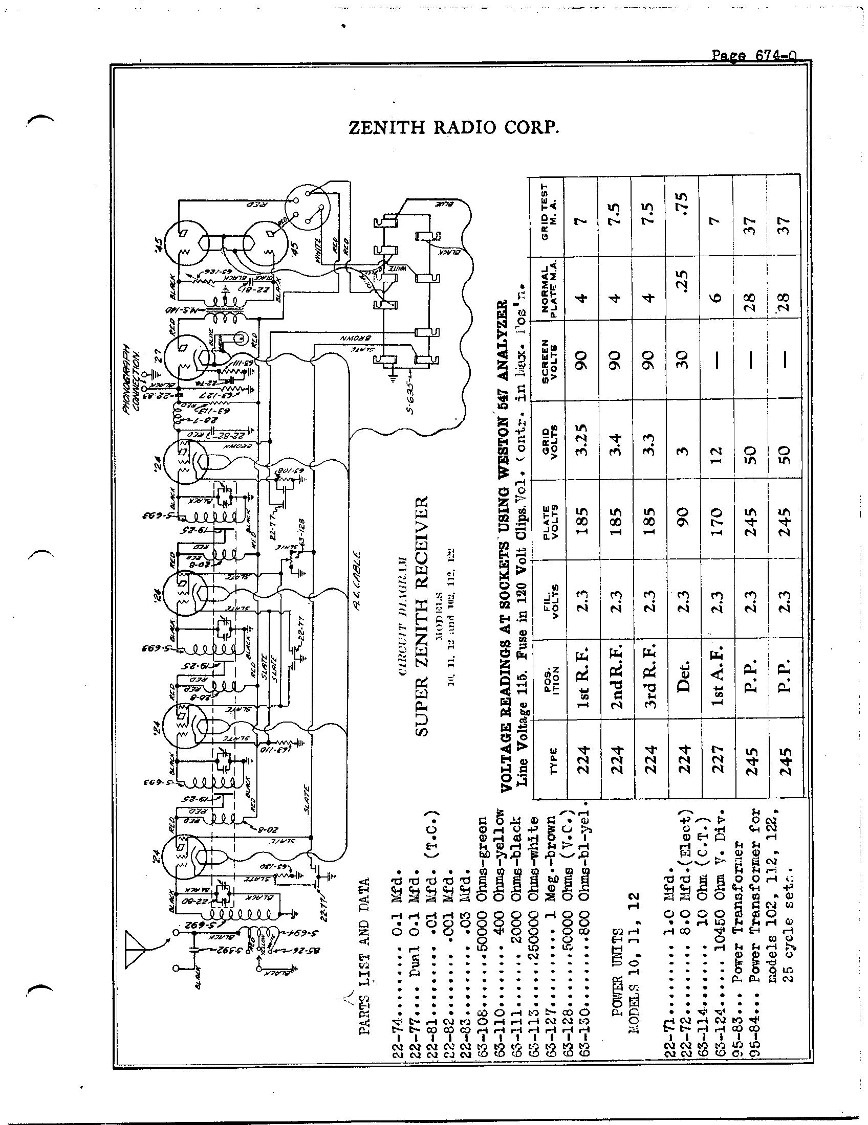 zenith radio corp  122