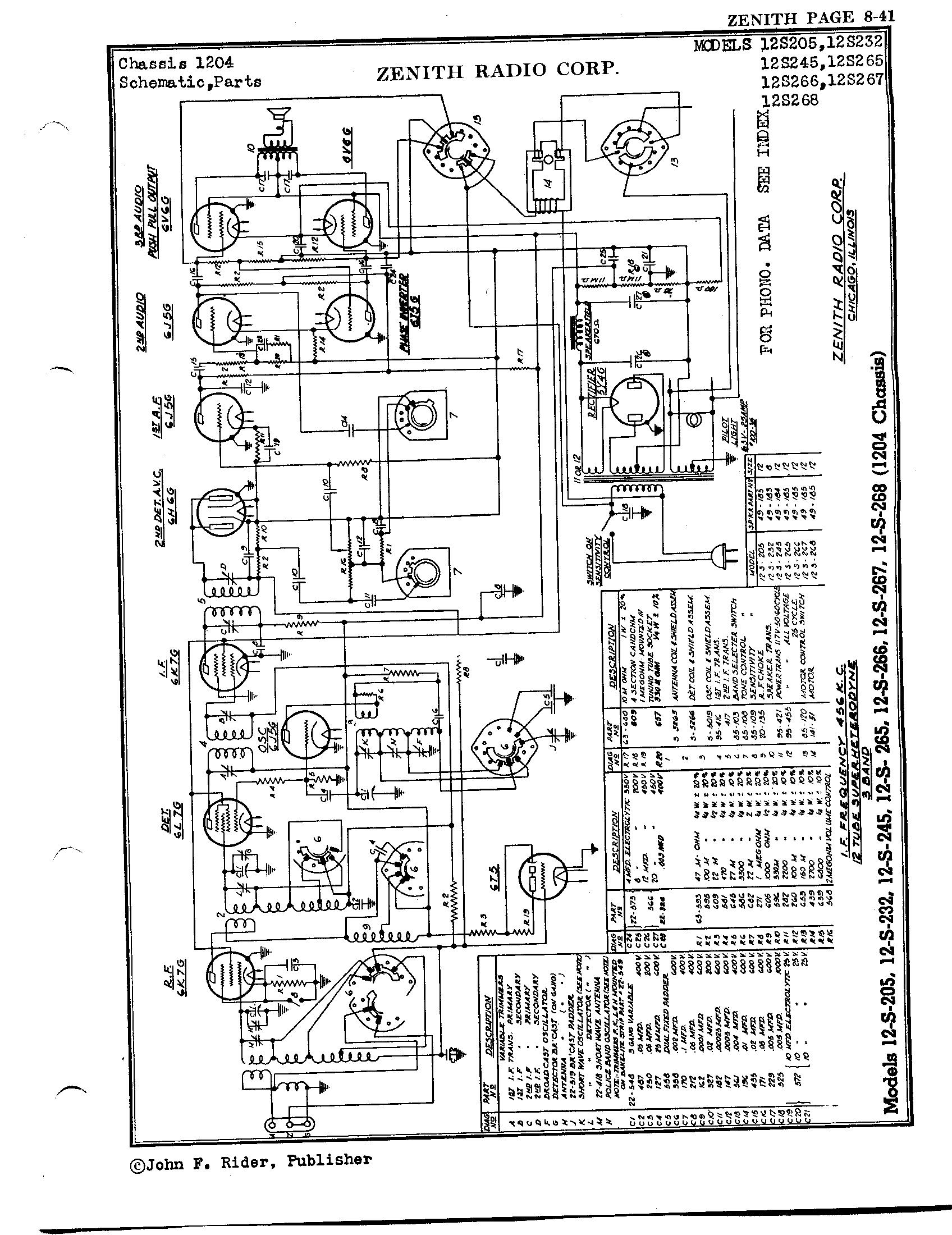 zenith radio corp  12s265