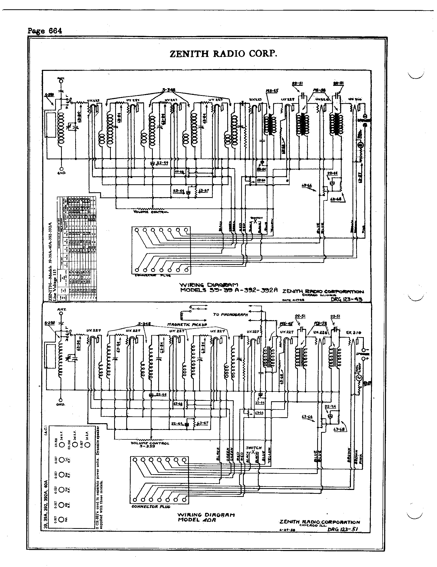Zenith Radio Corp 40a Antique Electronic Supply. Page 1 6713 Kb Rider Manual Volume. Wiring. Zenith Tube Radio Schematics 39a At Scoala.co