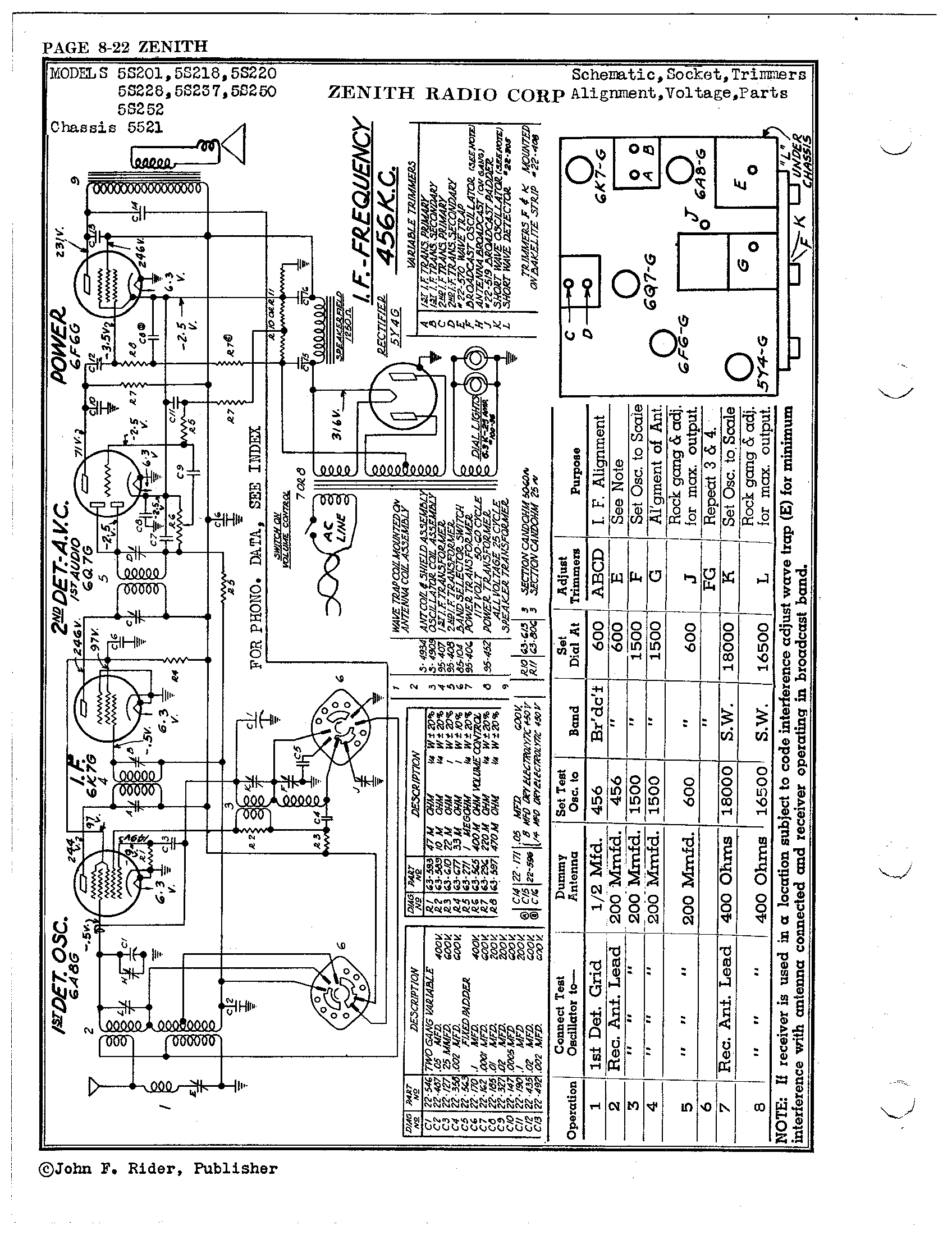 Zenith Schematics Wiring Library. Zenith Radio Corp 5s218 Antique Electronic Supply Schematic Pages. Wiring. Zenith Tube Clock Radio Schematics At Scoala.co