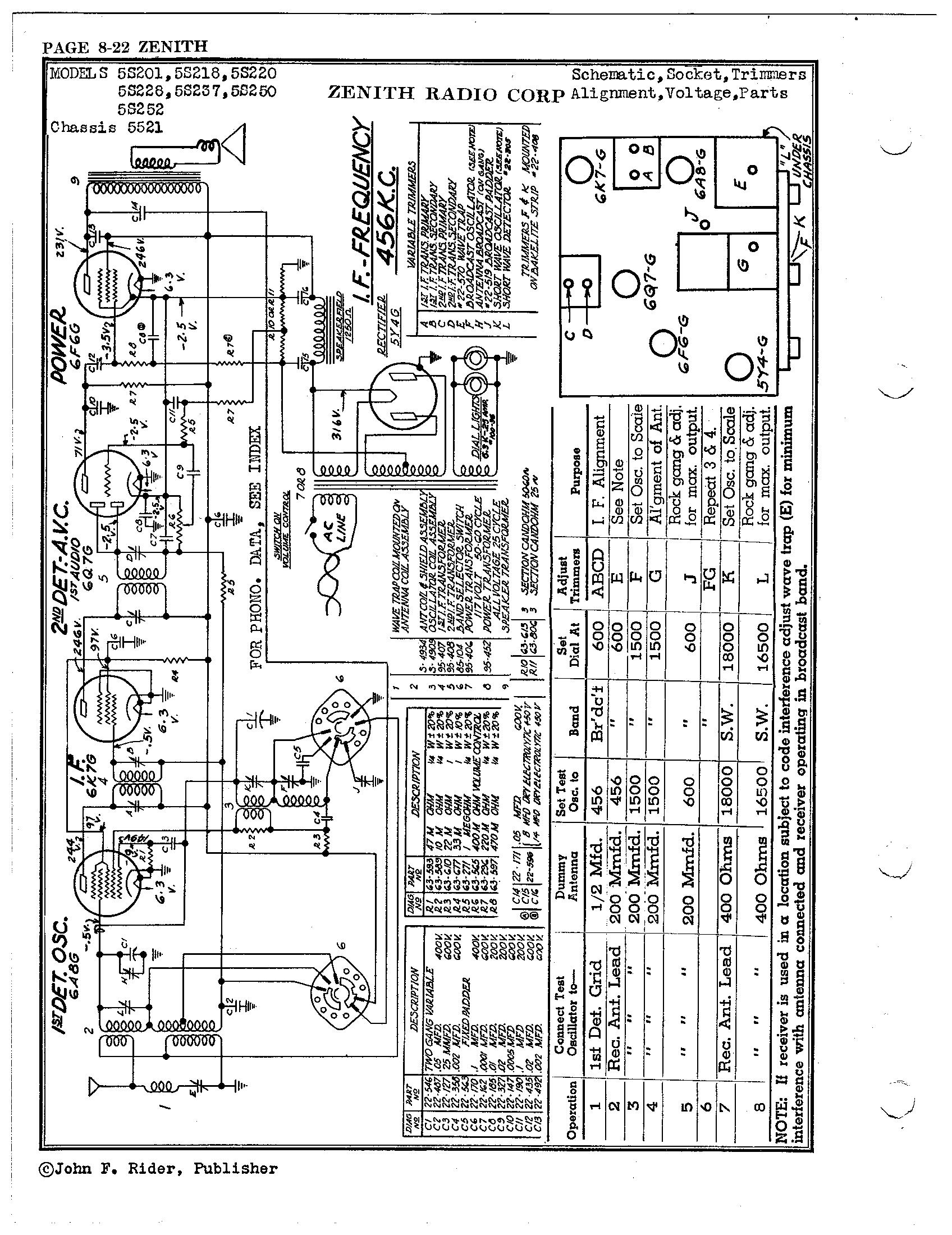 zenith radio corp  5s250