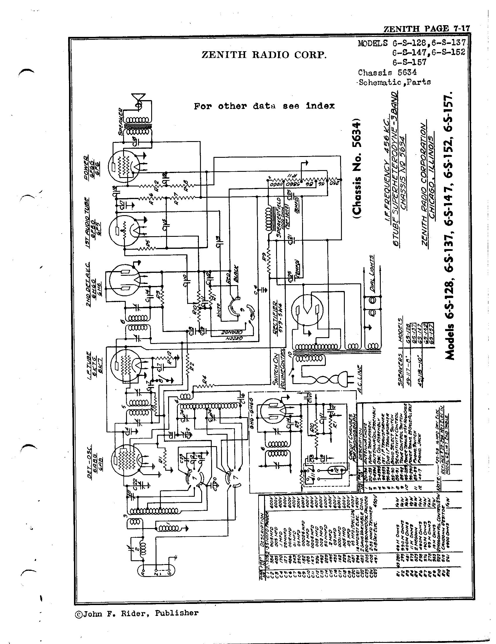 zenith radio corp  6