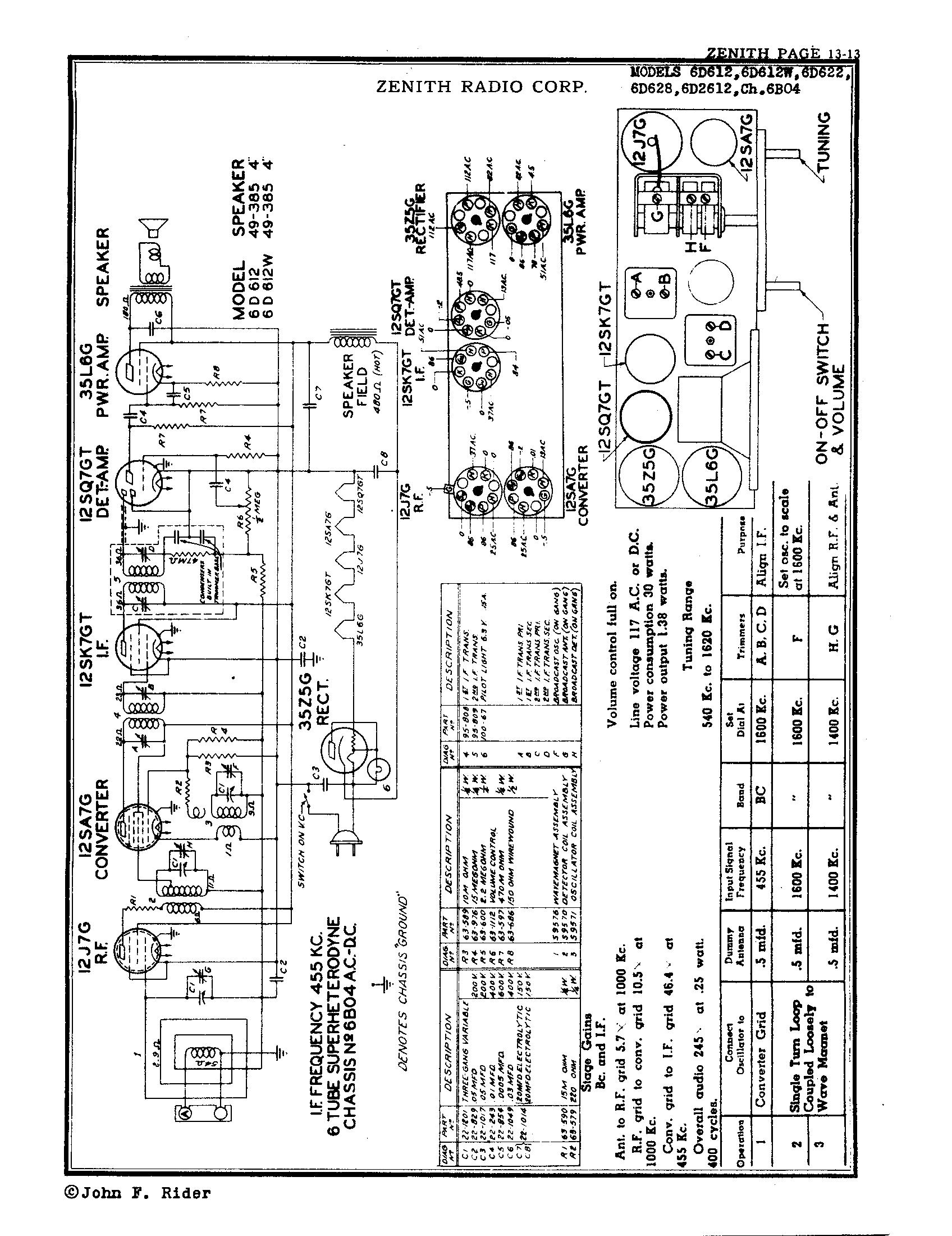 zenith radio corp  6d612