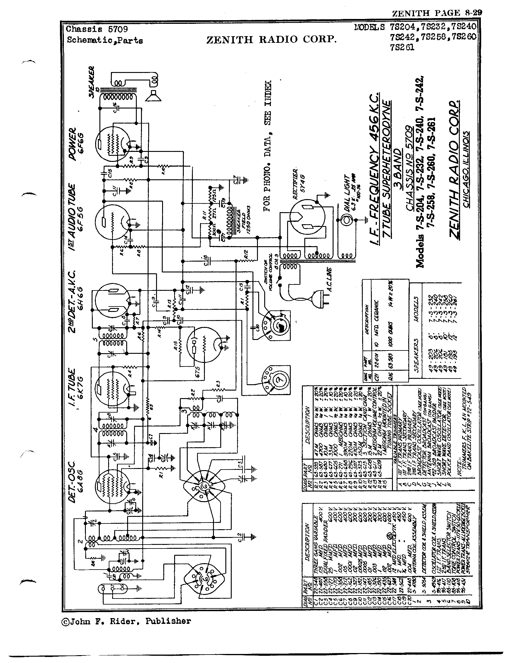 Zenith Radio Corp 7s258 Antique Electronic Supply. Schematic Pages. Wiring. Zenith Tube Radio Chasis Schematics At Scoala.co